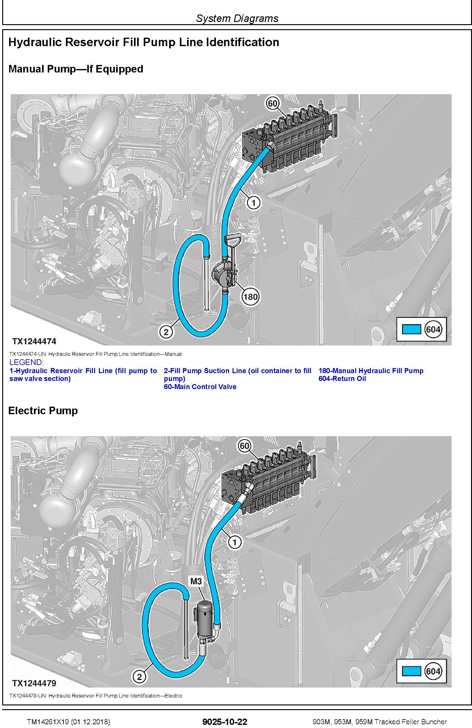 John Deere 903M, 953M, 959M (SN. F317982-, L317982-) Feller Buncher Diagnostic Manual (TM14261X19) - 2