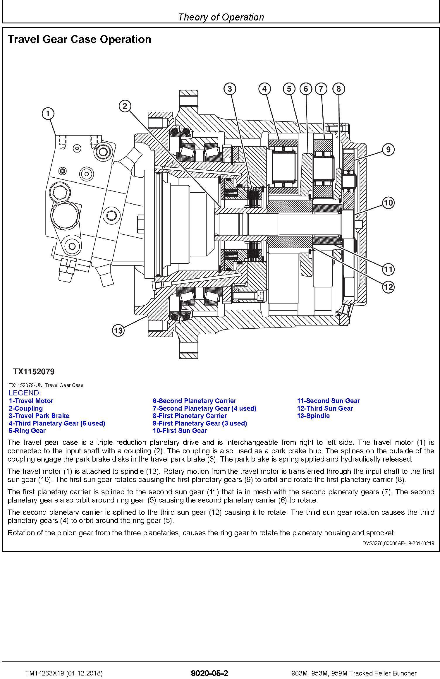 John Deere 903M,953M,959M (SN.C317982-,D317982-) Feller Buncher Diagnostic Service Manual TM14263X19 - 1