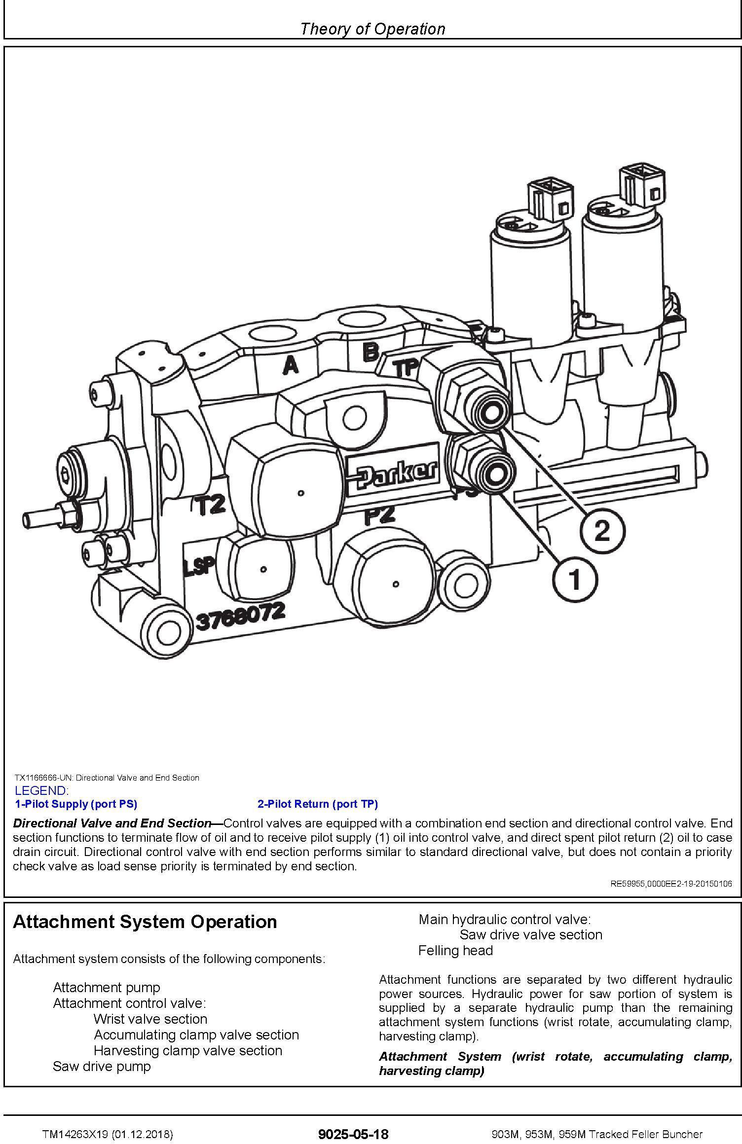 John Deere 903M,953M,959M (SN.C317982-,D317982-) Feller Buncher Diagnostic Service Manual TM14263X19 - 3