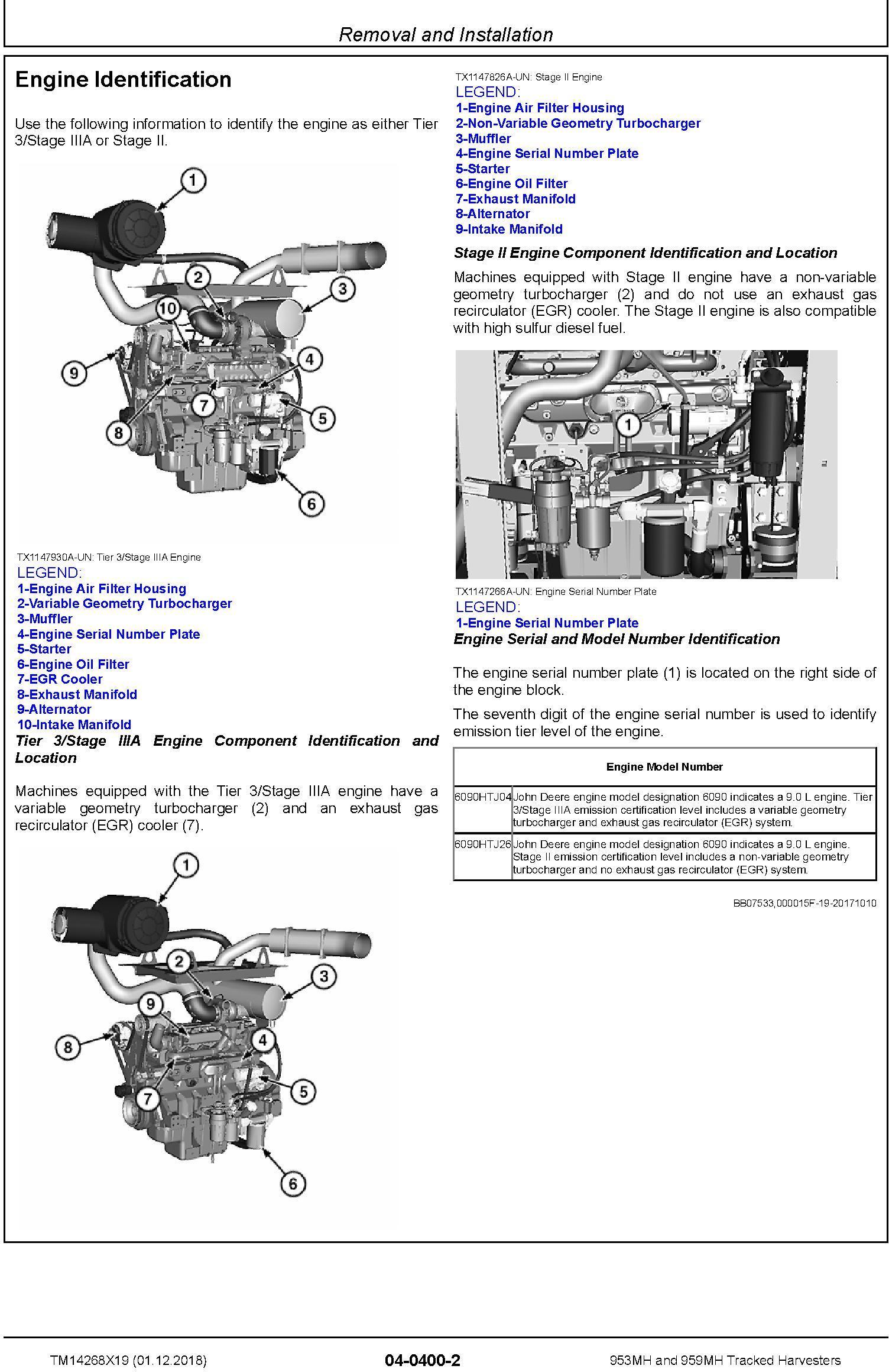 John Deere 953MH, 959MH (SN.C317982-,D317982-) Tracked Harvesters Service Repair Manual (TM14268X19) - 3