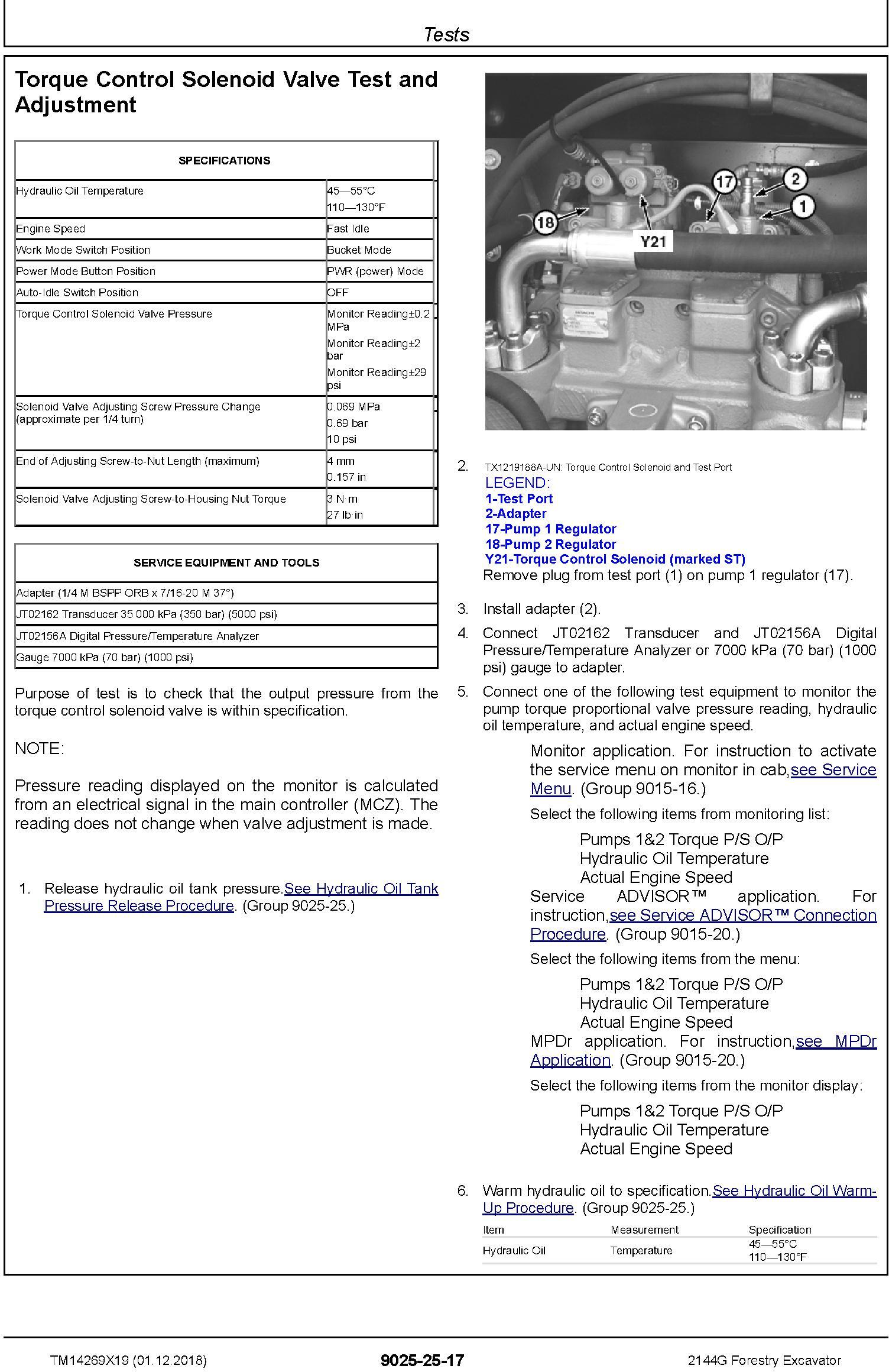 John Deere 2144G (SN. D210001-) Forestry Excavator Operation & Test Technical Manual (TM14269X19) - 3