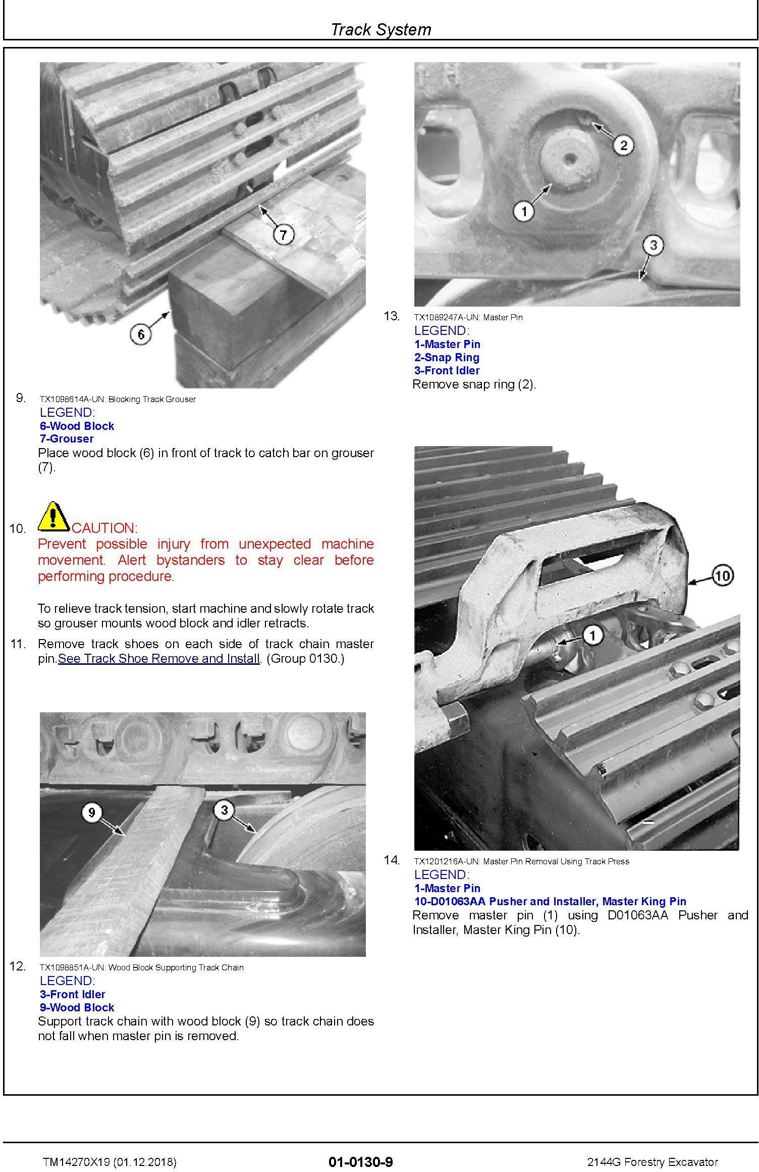 John Deere 2144G (SN. D210001-) Forestry Excavator Service Repair Technical Manual (TM14270X19) - 1
