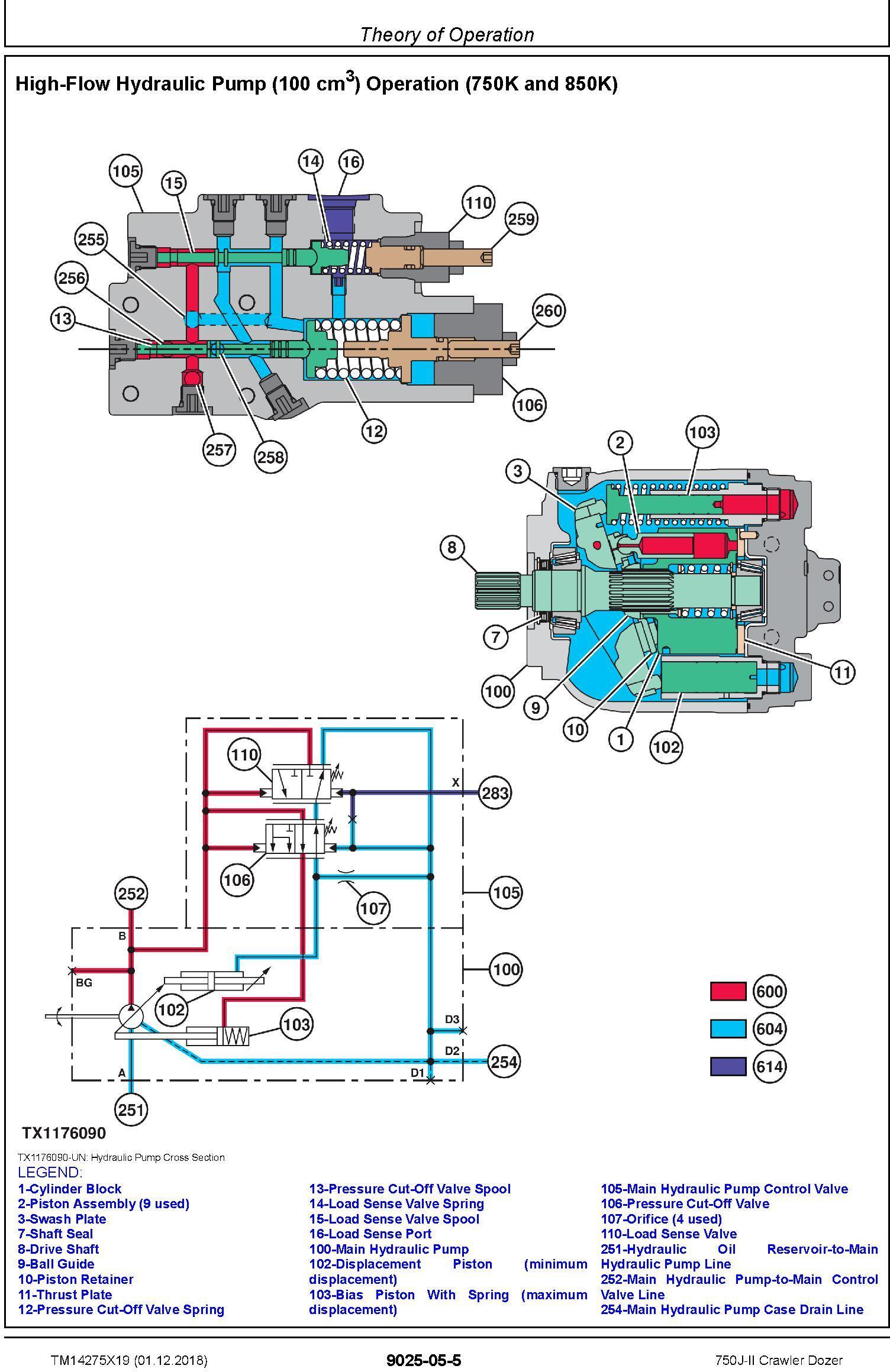 John Deere 750J-II (SN. D000001-) Crawler Dozer Operation & Test Technical Manual (TM14275X19) - 2