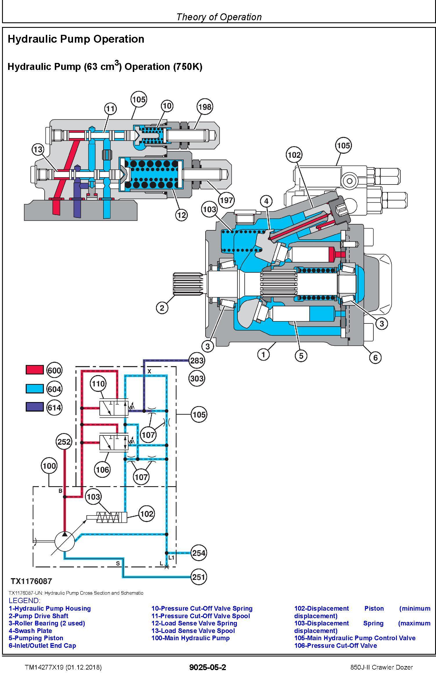 John Deere 850J-II (SN. D000001-) Crawler Dozer Operation & Test Technical Manual (TM14277X19) - 2