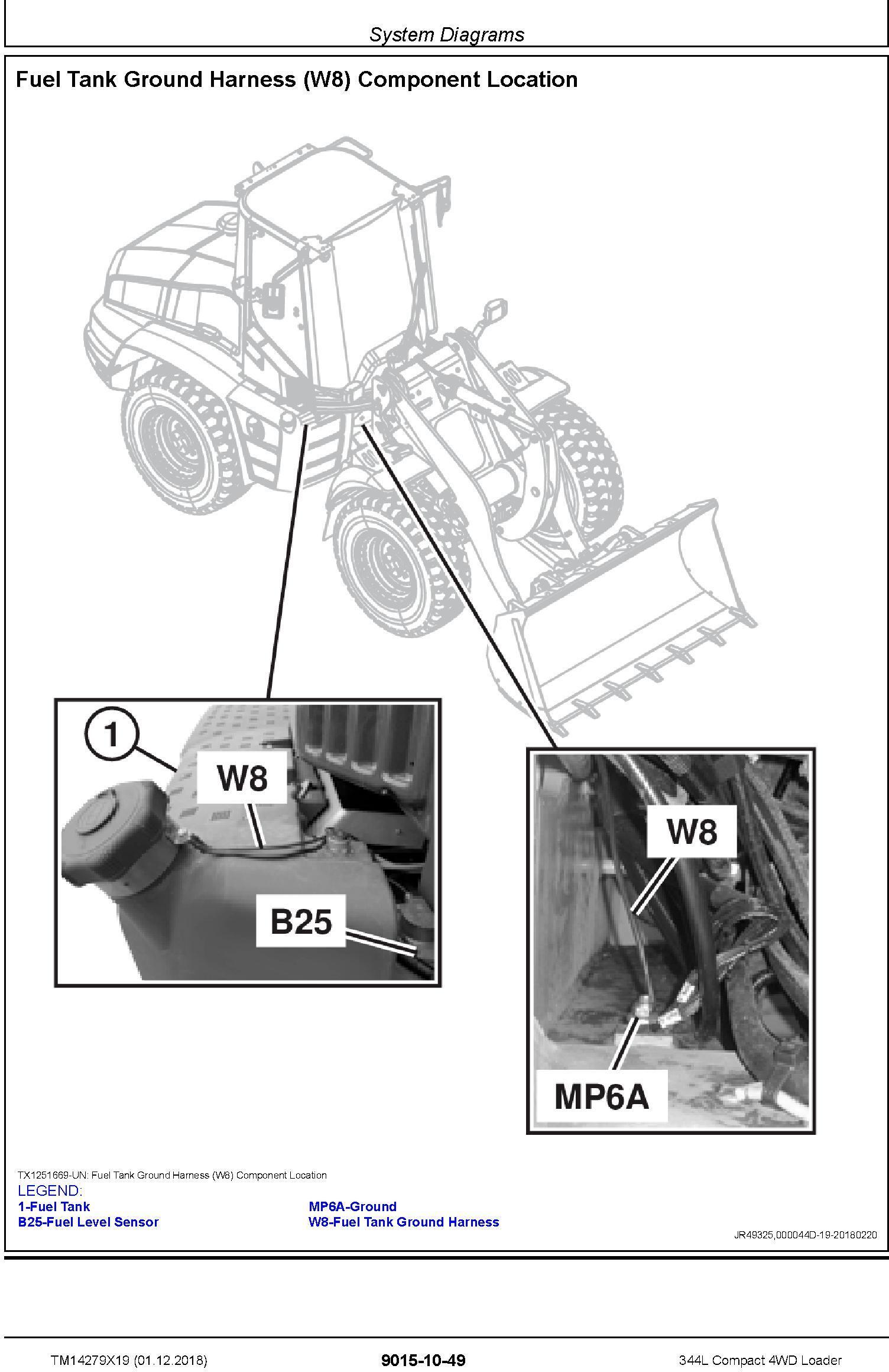 John Deere 344L (SN.B043142-) Compact 4WD Loader Diagnostic Technical Service Manual (TM14279X19) - 1