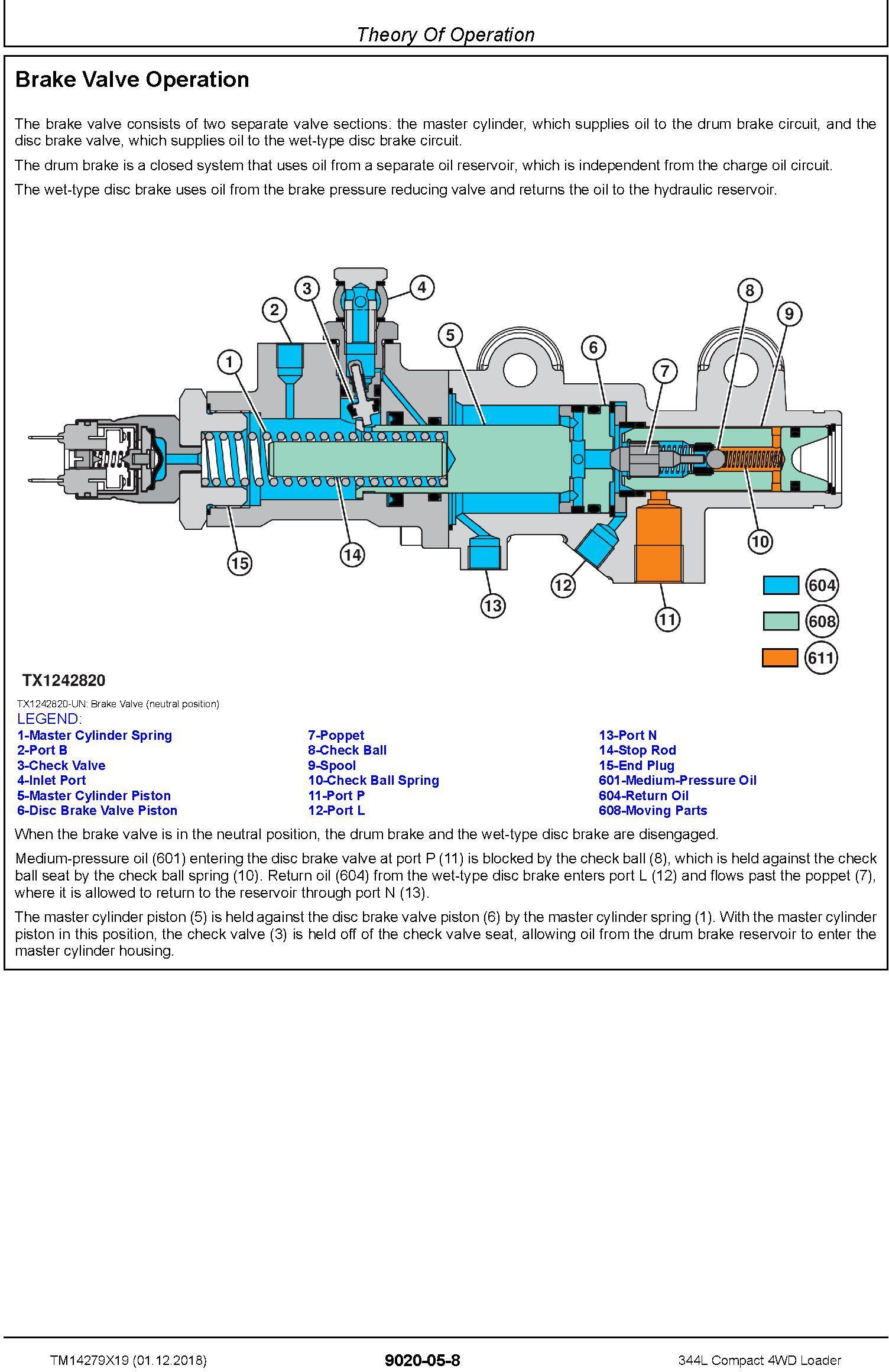 John Deere 344L (SN.B043142-) Compact 4WD Loader Diagnostic Technical Service Manual (TM14279X19) - 2
