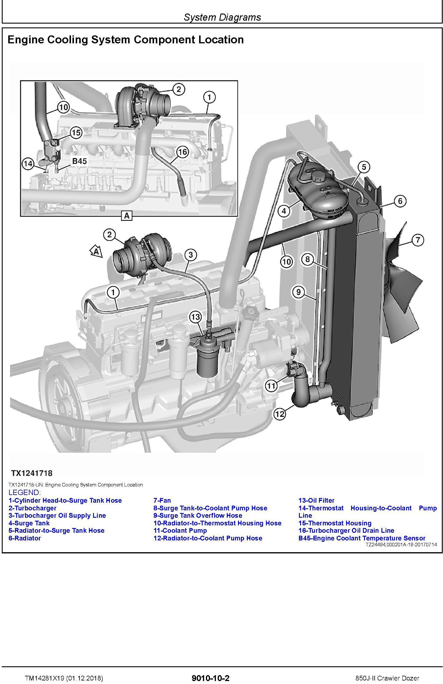 JD John Deere 850J-II (SN. C000001-) Crawler Dozer Operation&Test Technical Service Manual (TM14281X19) - 3