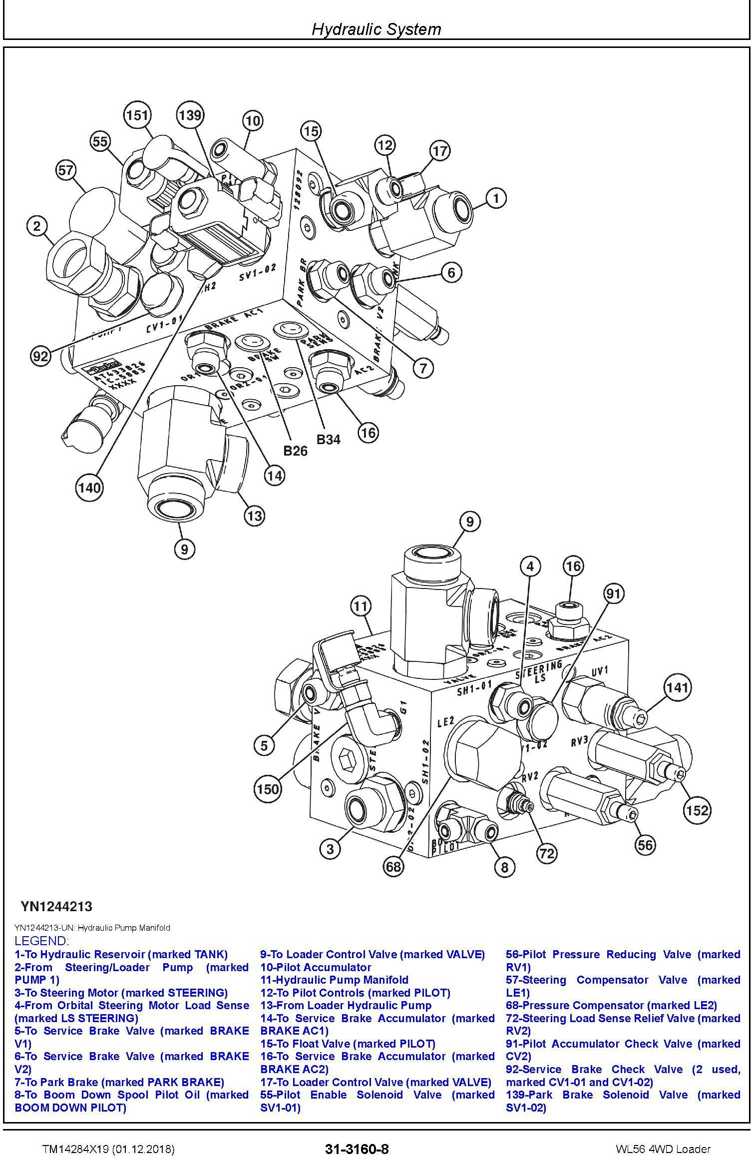 John Deere WL56 (SN. D000001-) 4WD Loader Service Repair Technical Manual (TM14284X19) - 3