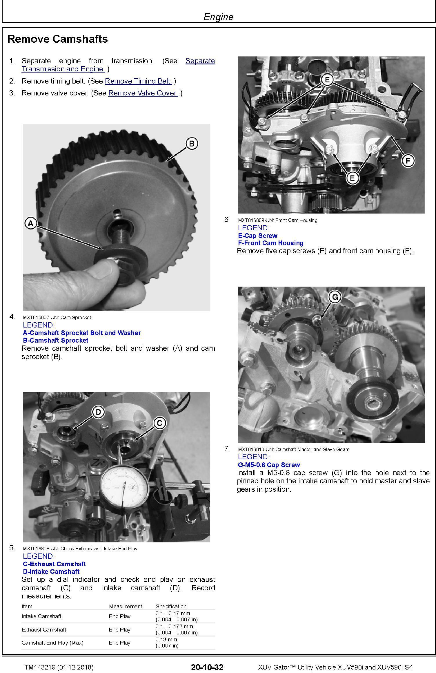 John Deere XUV Gator Utility Vehicle XUV590i, XUV590i S4 (SN.010001-) Diagnostic Manual (TM143219) - 2