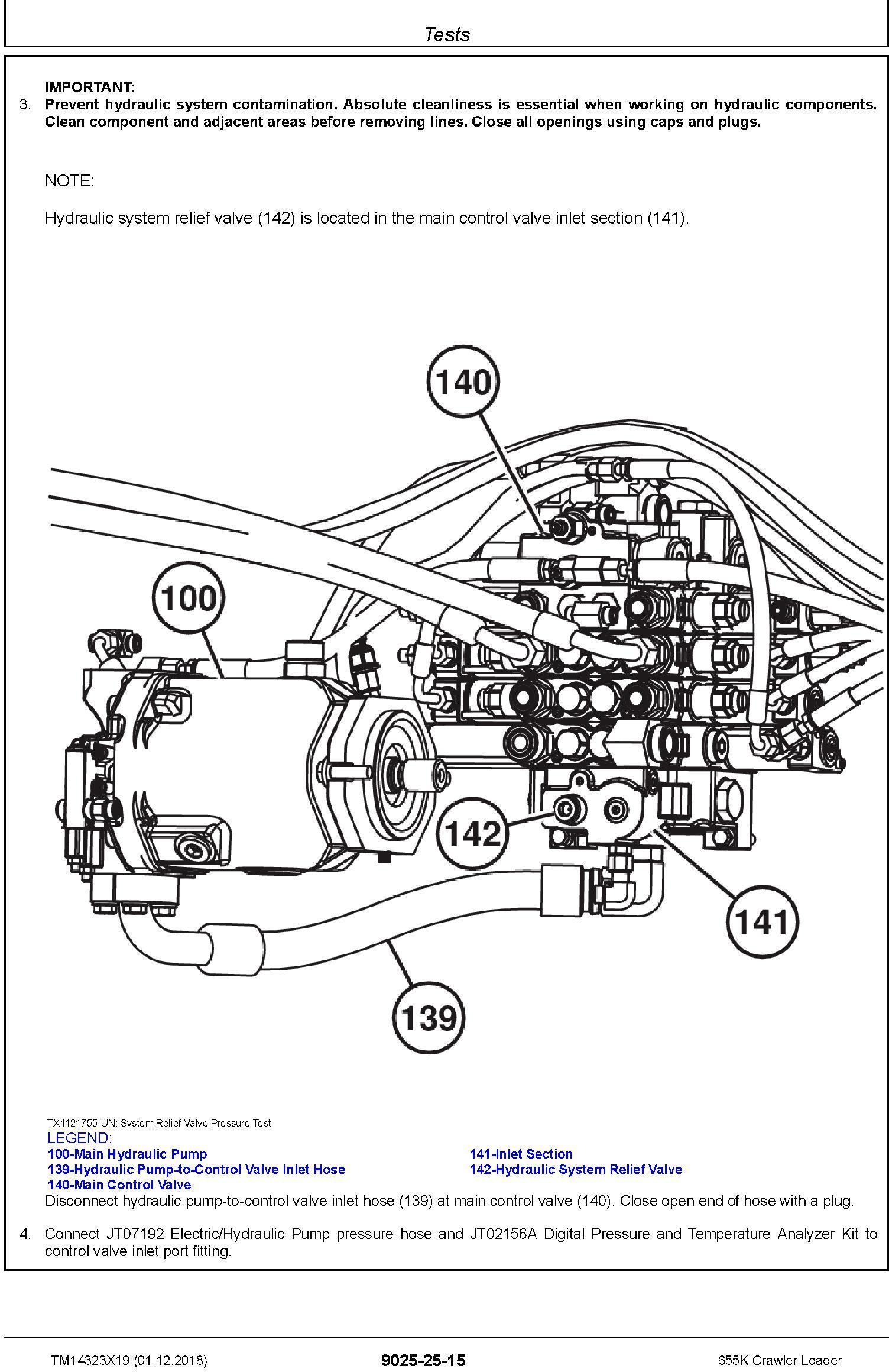 John Deere 655K Crawler Loader Operation & Test Technical Manual (TM14323X19) - 1