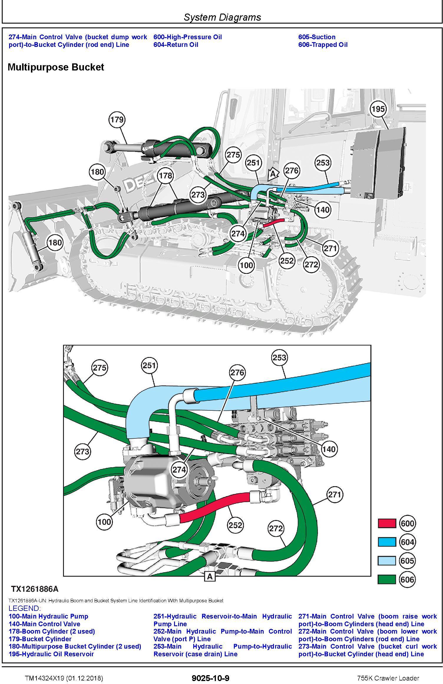 John Deere 755K Crawler Loader Operation & Test Technical Manual (TM14324X19) - 3