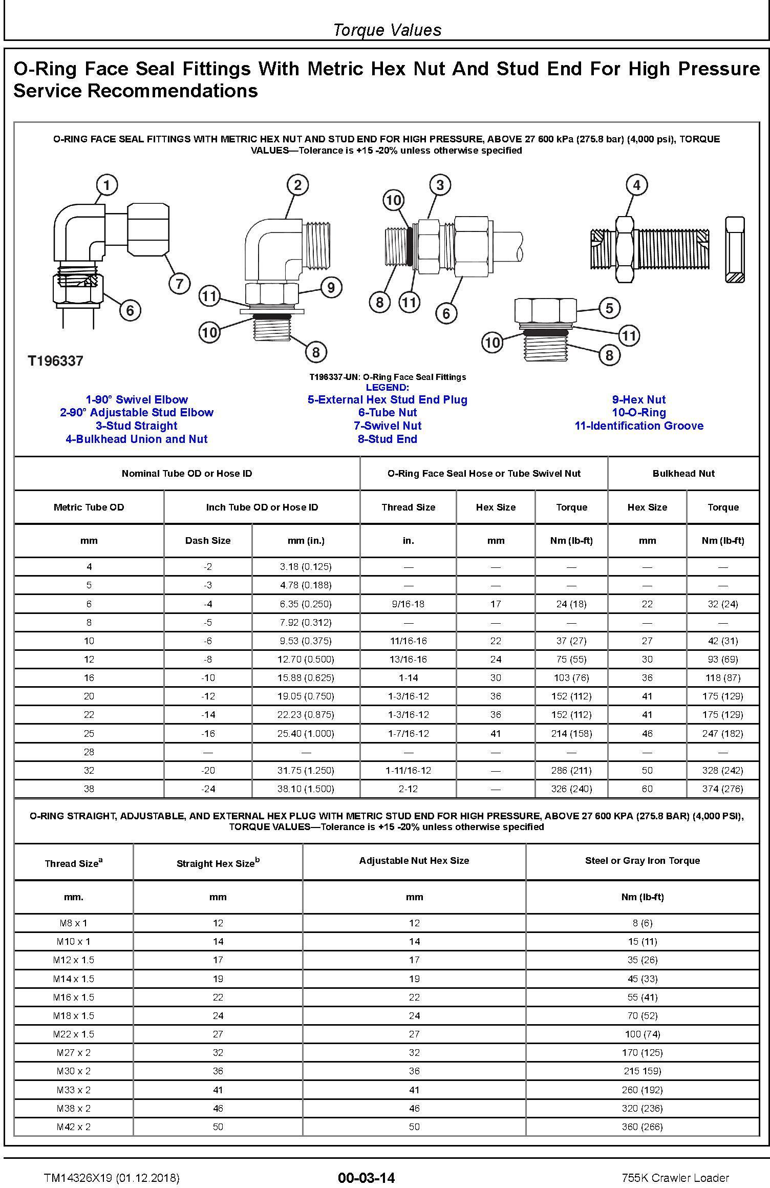 John Deere 755K Crawler Loader Repair Technical Manual (TM14326X19) - 1