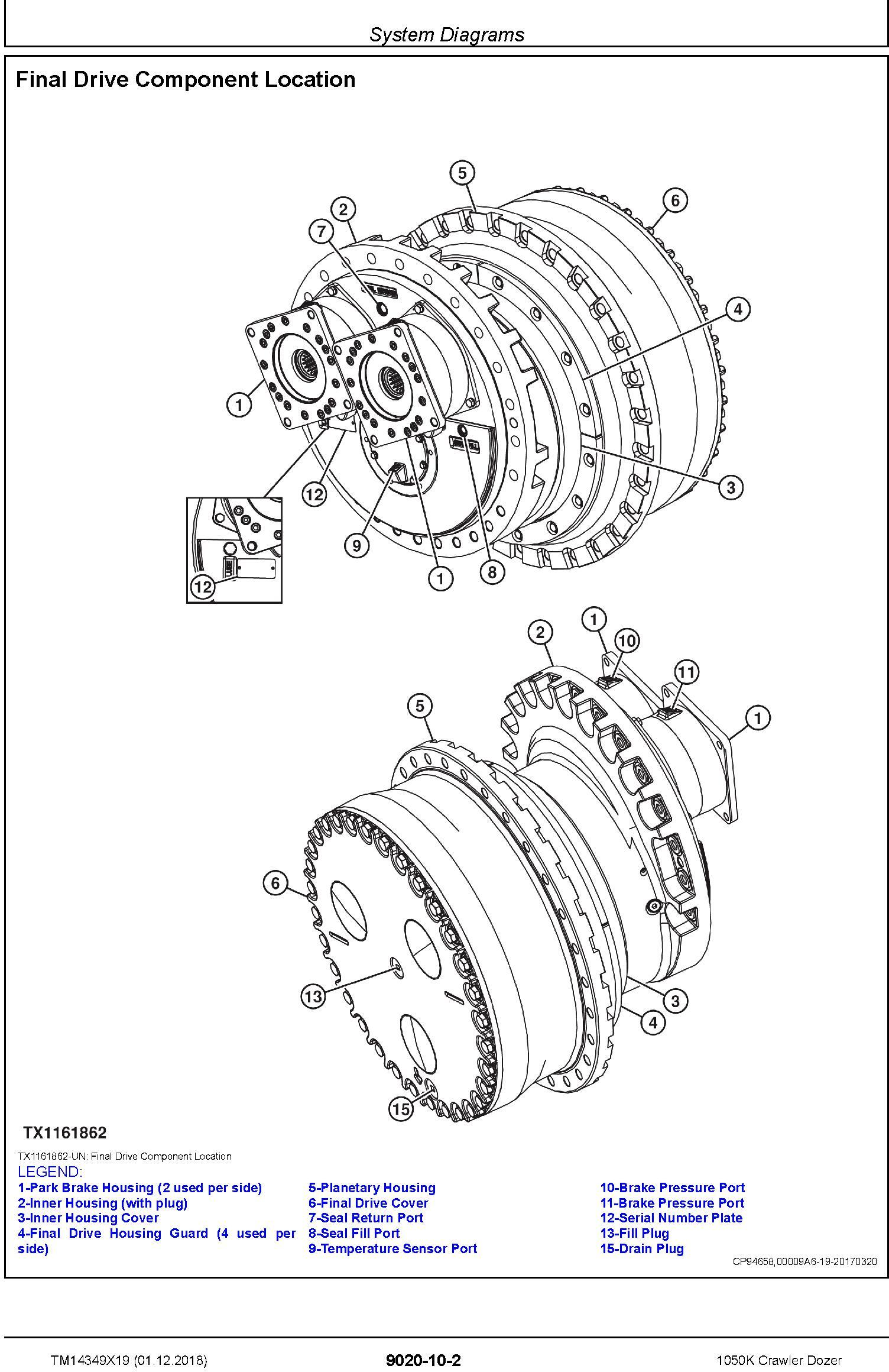 John Deere 1050K (SN. C318802-) Crawler Dozer Operation & Test Technical Service Manual (TM14349X19) - 1