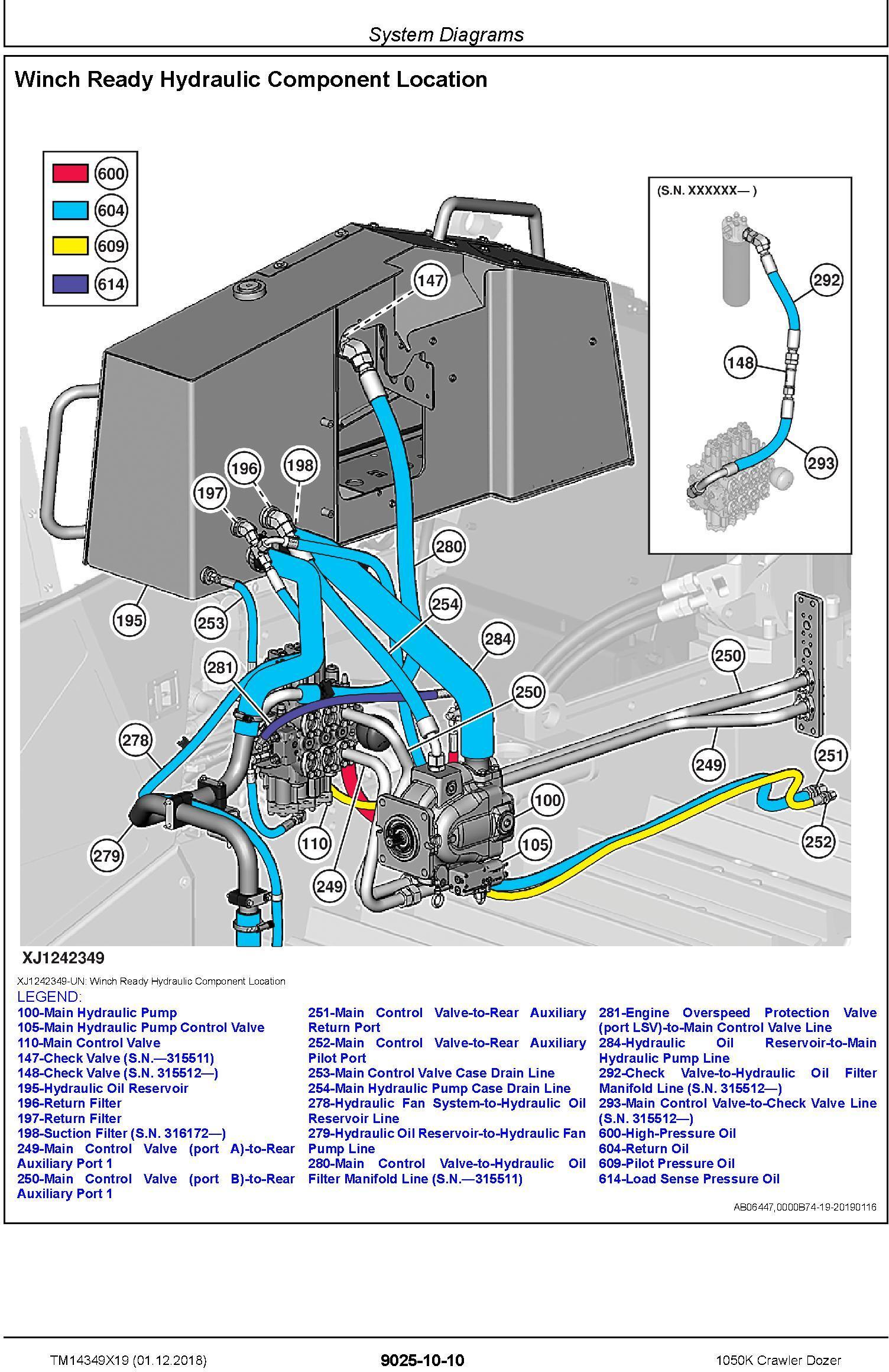 John Deere 1050K (SN. C318802-) Crawler Dozer Operation & Test Technical Service Manual (TM14349X19) - 3