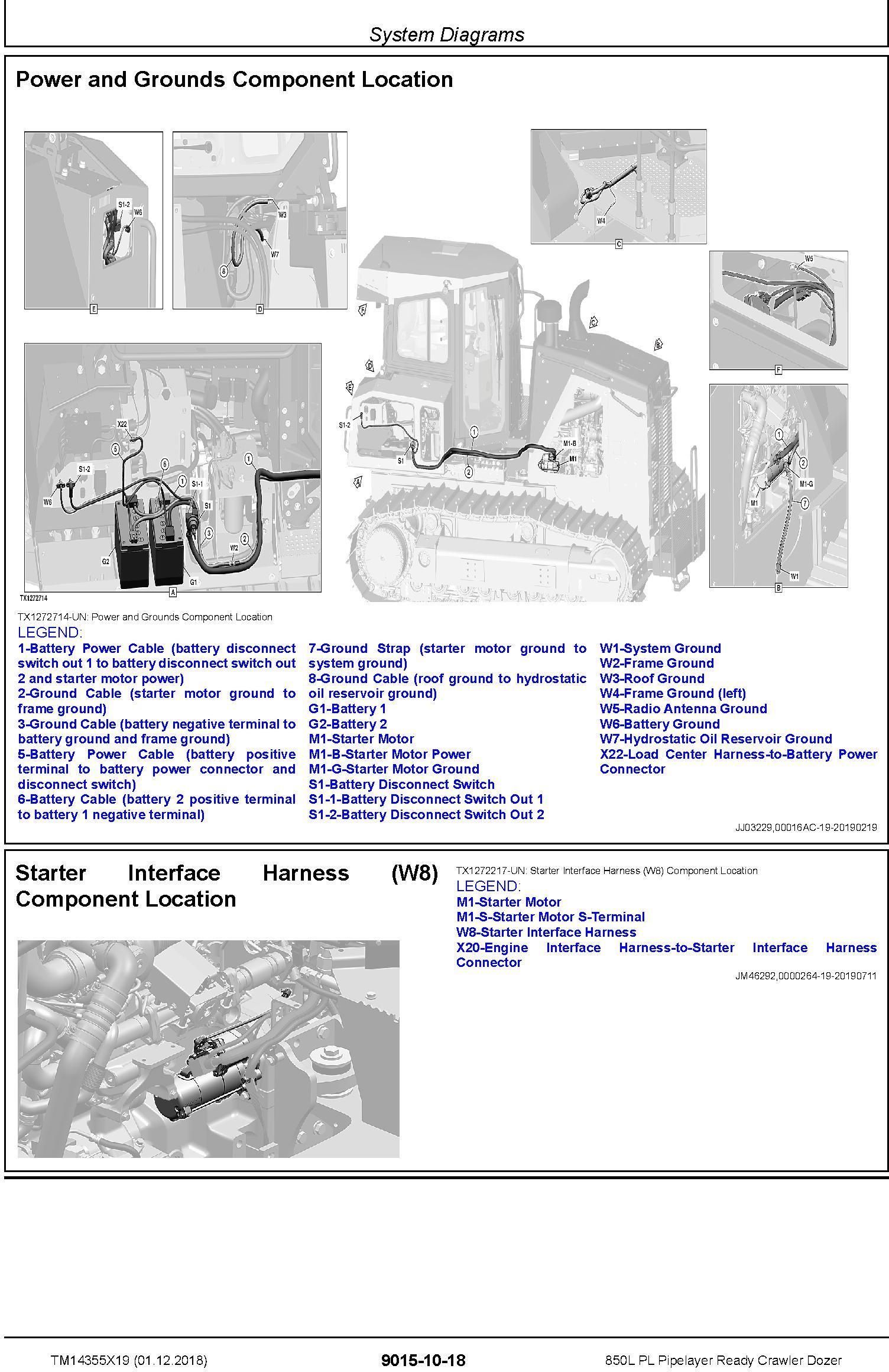 John Deere 850L PL Pipelayer Ready Crawler Dozer Operation & Test Technical Manual (TM14355X19) - 1