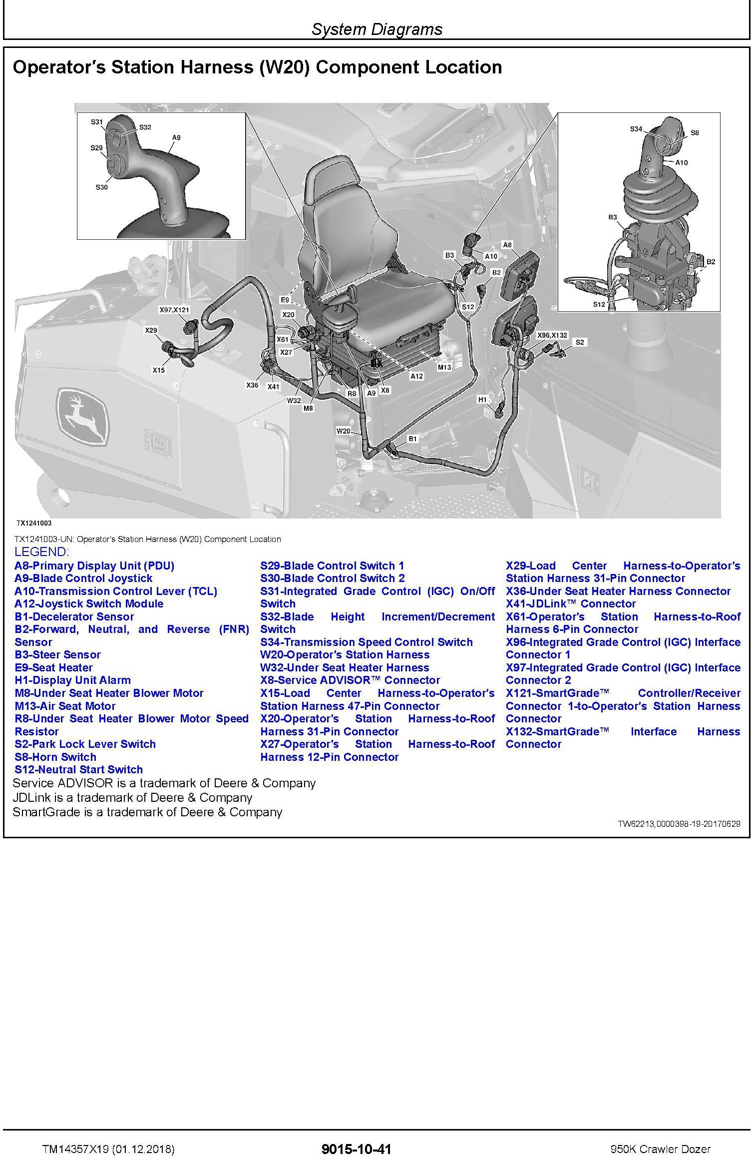 John Deere 950K Crawler Dozer Operation & Test Technical Manual (TM14357X19) - 1