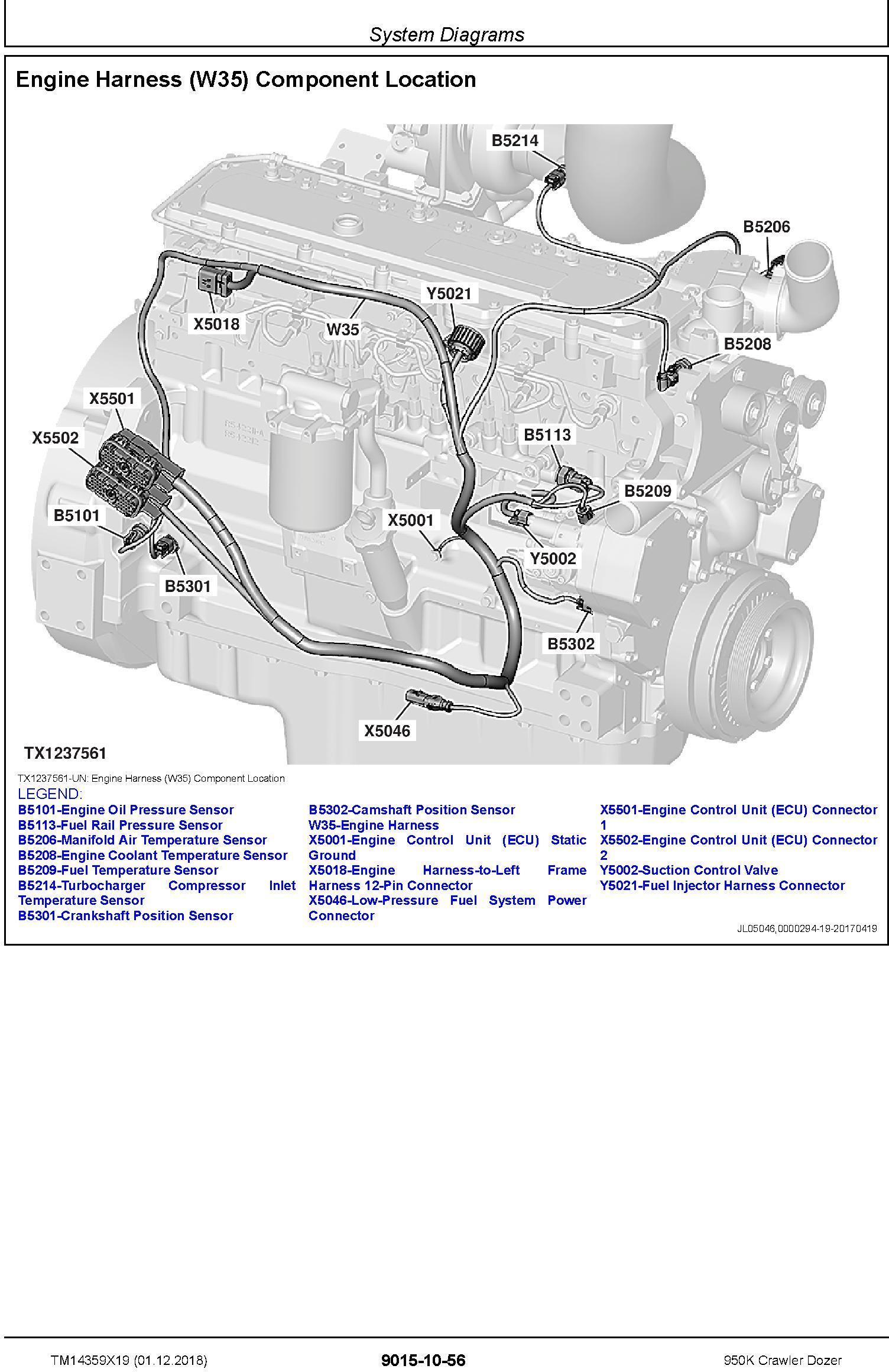 John Deere 950K Crawler Dozer Operation & Test Technical Manual (TM14359X19) - 1
