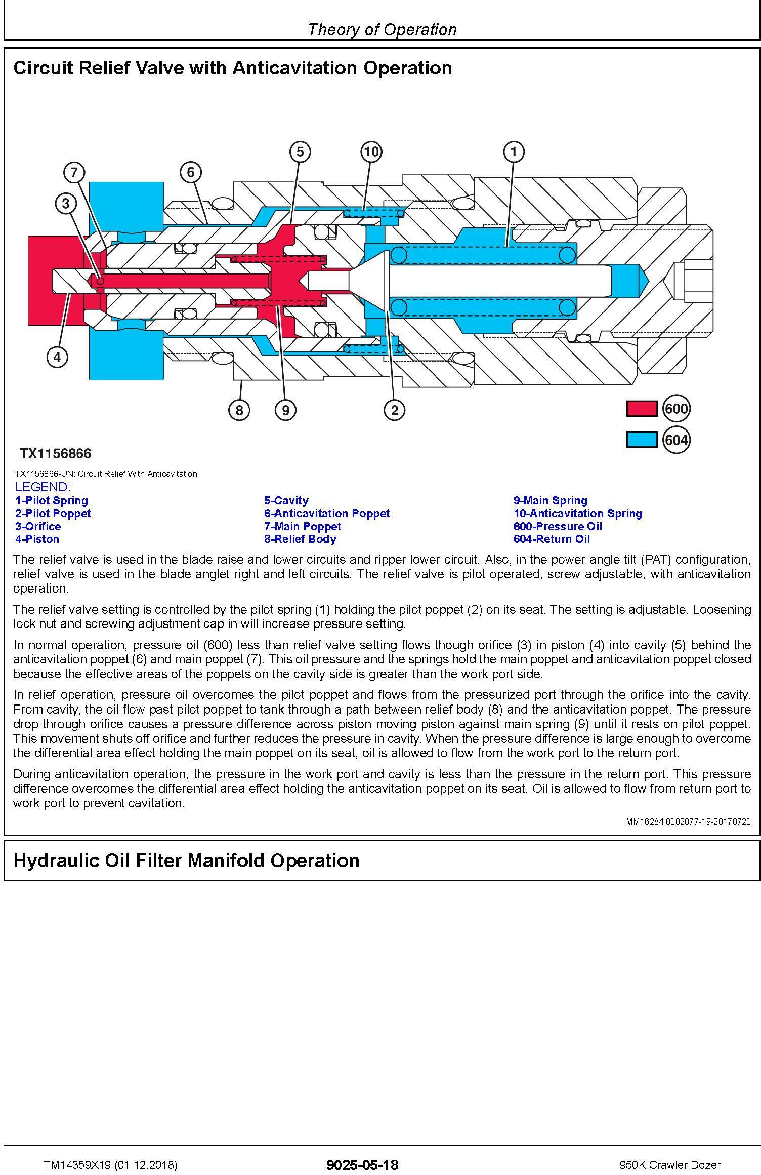 John Deere 950K Crawler Dozer Operation & Test Technical Manual (TM14359X19) - 2