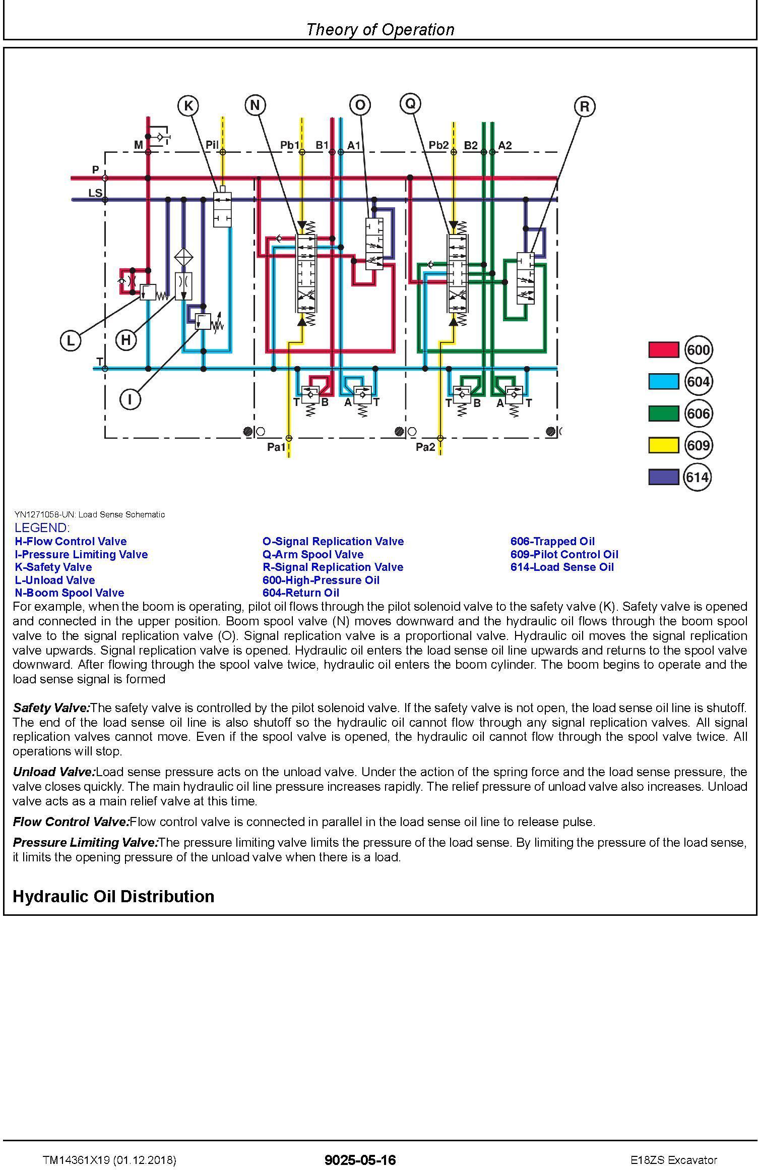 John Deere E18ZS (SN. from D016000) Excavator Operation & Test Technical Service Manual (TM14361X19) - 1