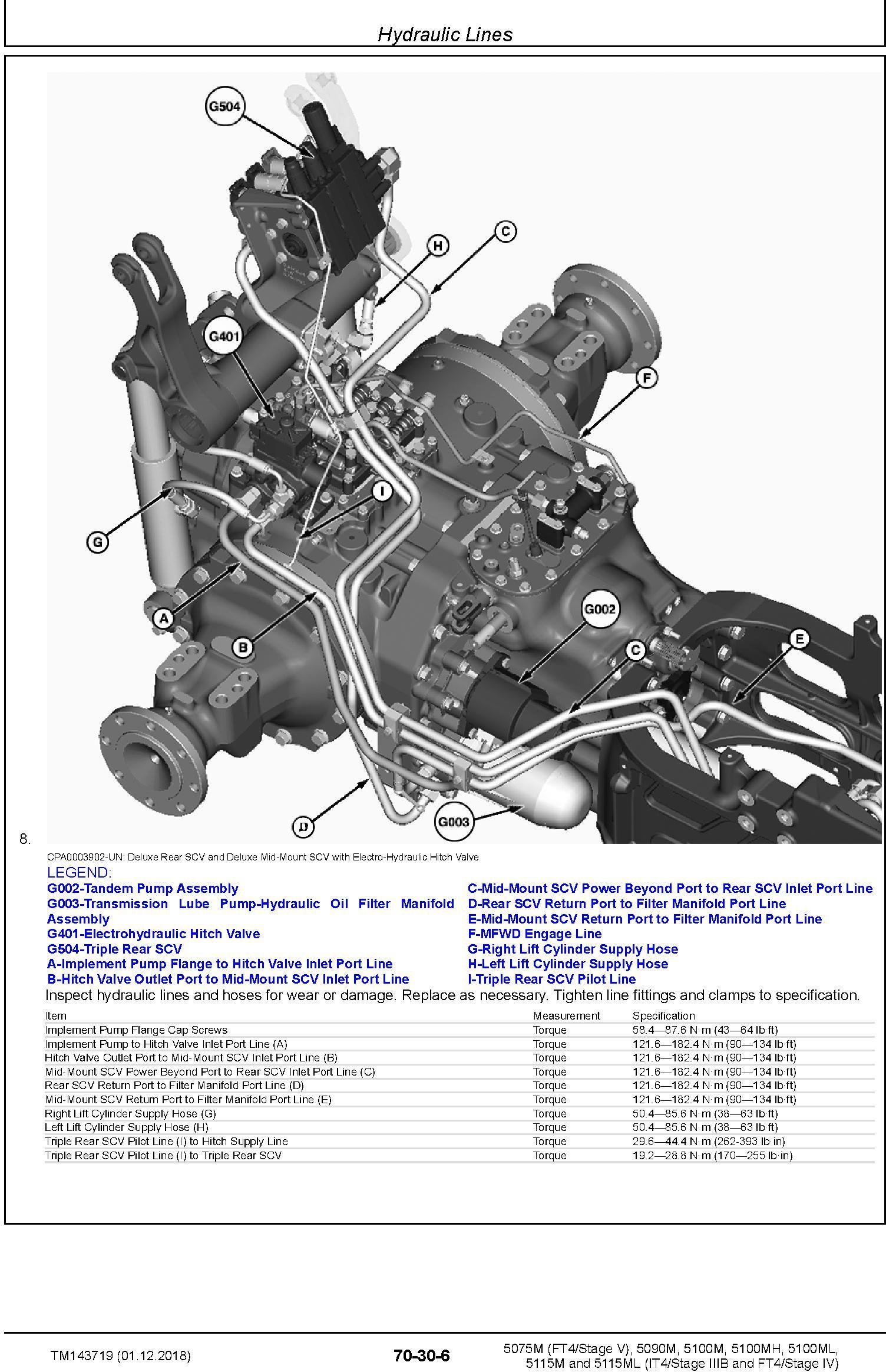 John Deere 5075M 5090M 5100M 5100MH 5100ML 5115M 5115ML Tractors Repair Technical Manual (TM143719) - 3