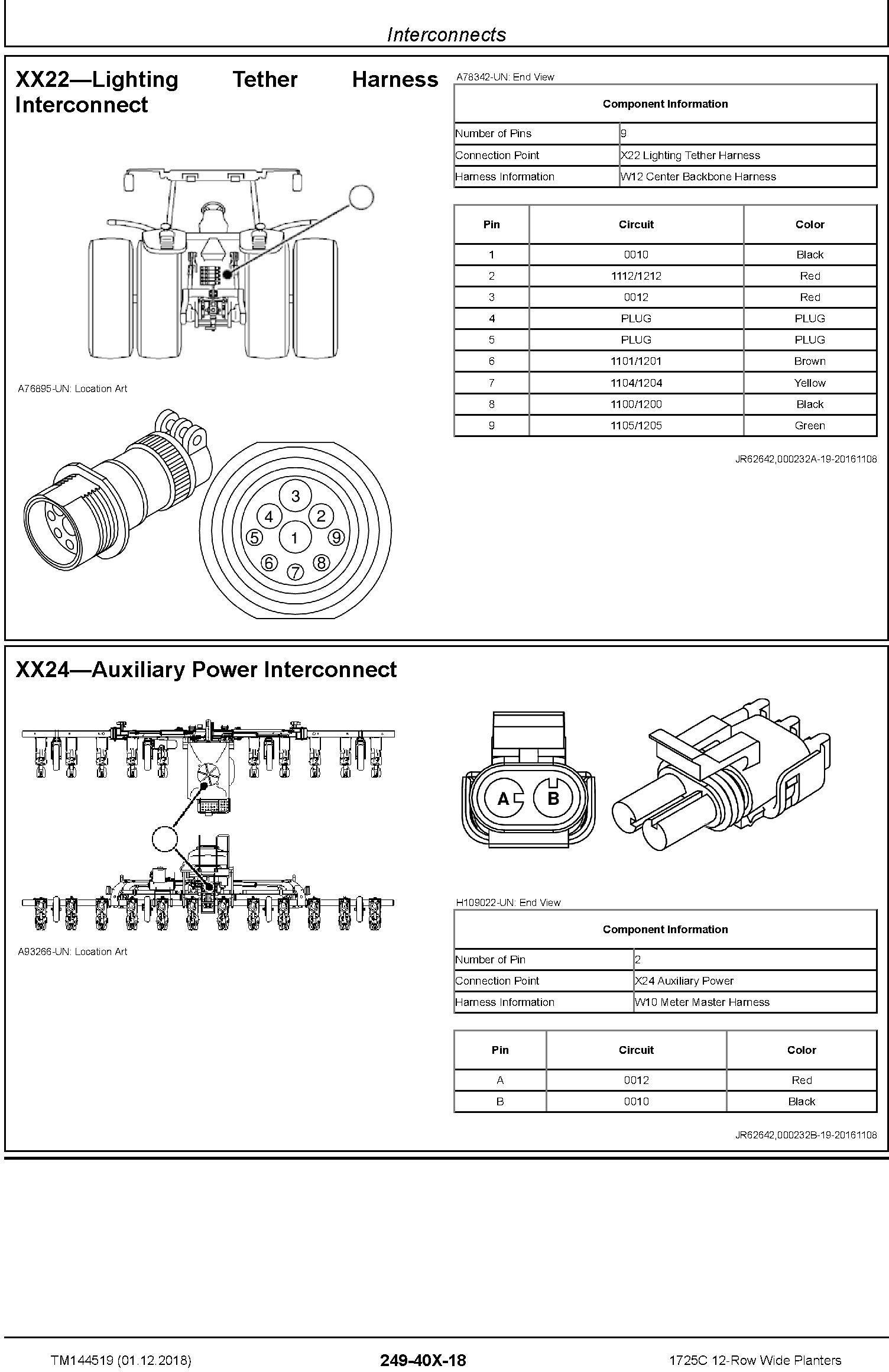 John Deere 1725C 12-Row Wide Planters Diagnostic Technical Service Manual (TM144519) - 2