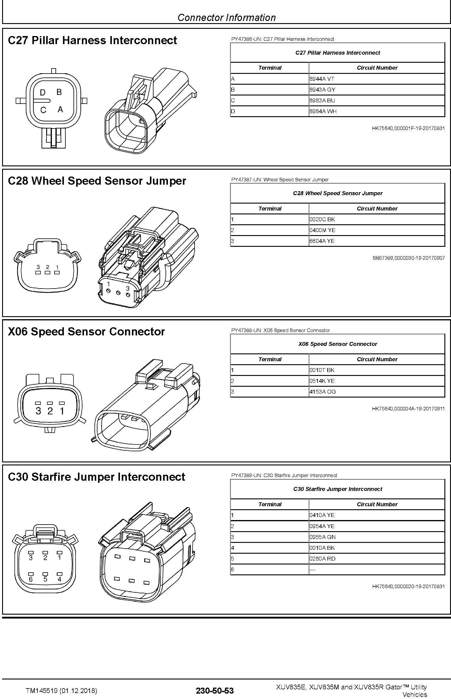 John Deere XUV835E, XUV835M, XUV835R Gator Utility Vehicles (SN.010001-) Technical Manual (TM145519) - 1