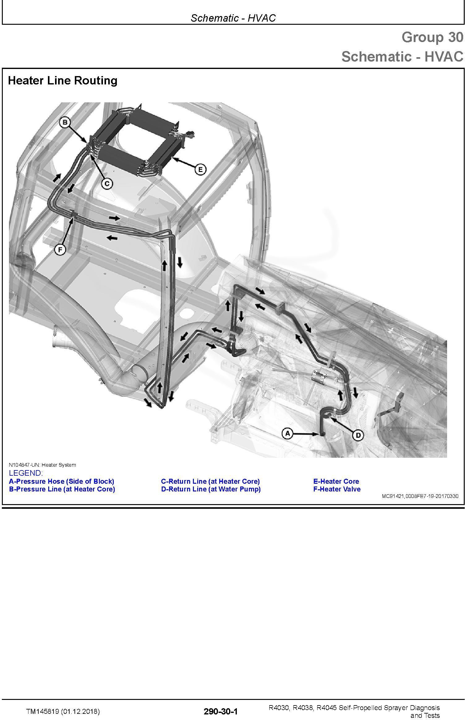 John Deere R4030, R4038, R4045 Self-Propelled Sprayer (SN.180001-) Diagnostic Manual (TM145819) - 3