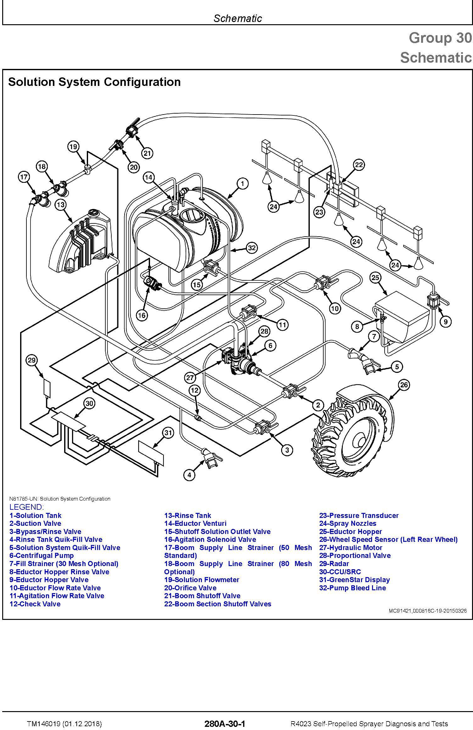 John Deere R4023 Self-Propelled Sprayer (SN. 180001-) Diagnostic Technical Manual (TM146019) - 1