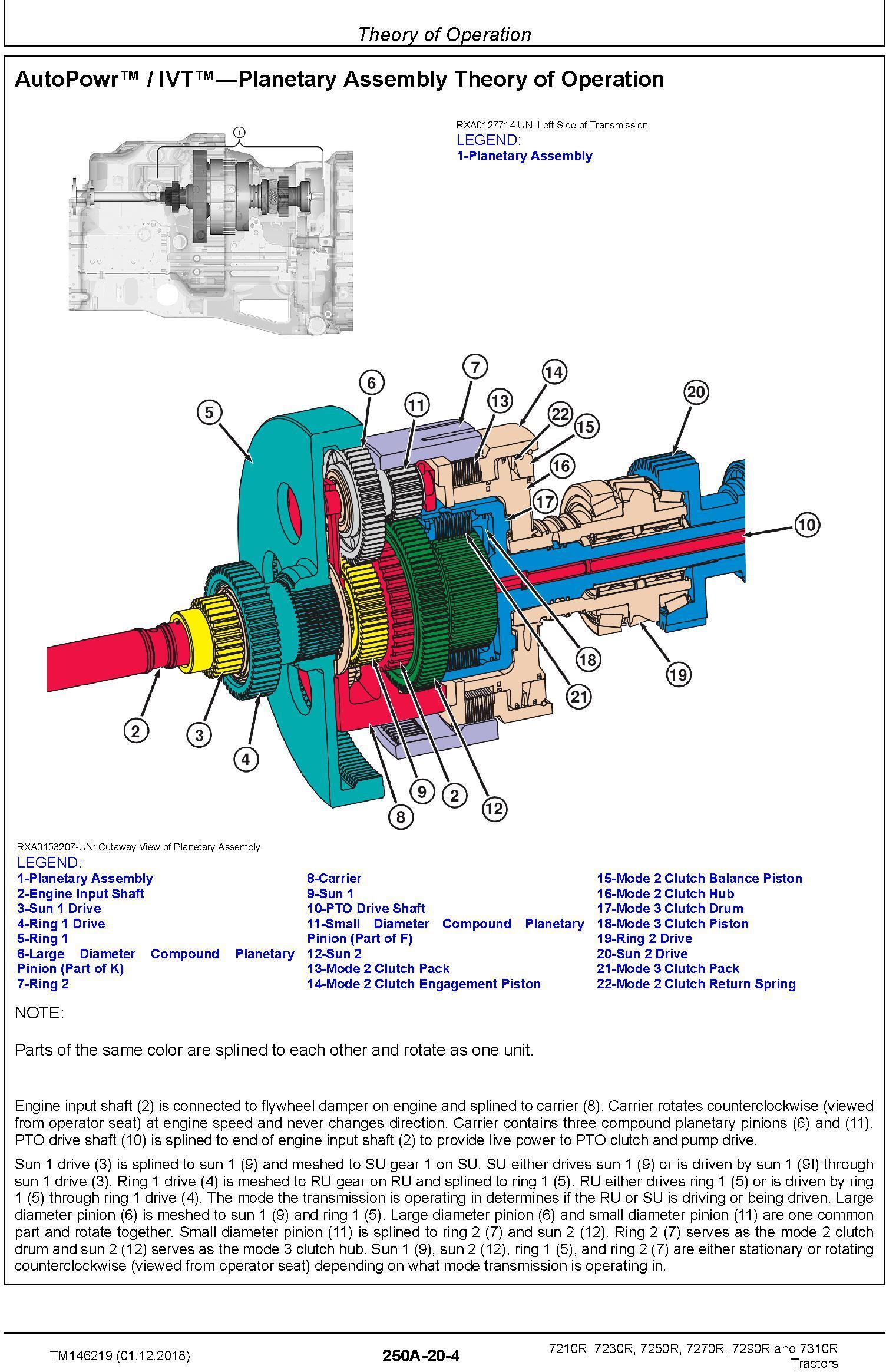 John Deere 7210R, 7230R, 7250R, 7270R, 7290R, 7310R Tractors Diagnostic Technical Manual (TM146219) - 2