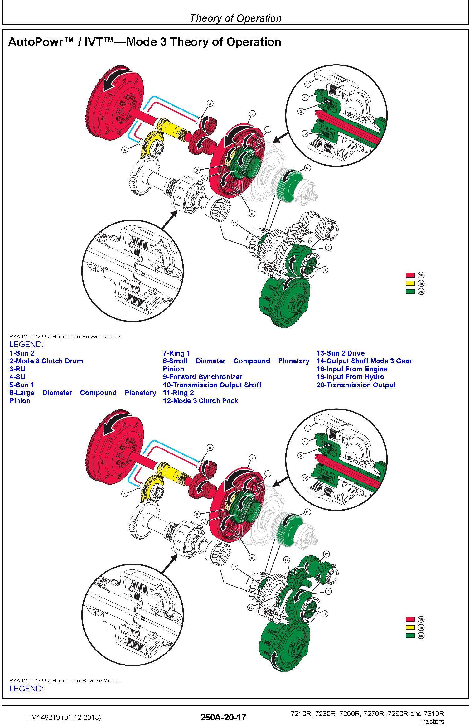 John Deere 7210R, 7230R, 7250R, 7270R, 7290R, 7310R Tractors Diagnostic Technical Manual (TM146219) - 3
