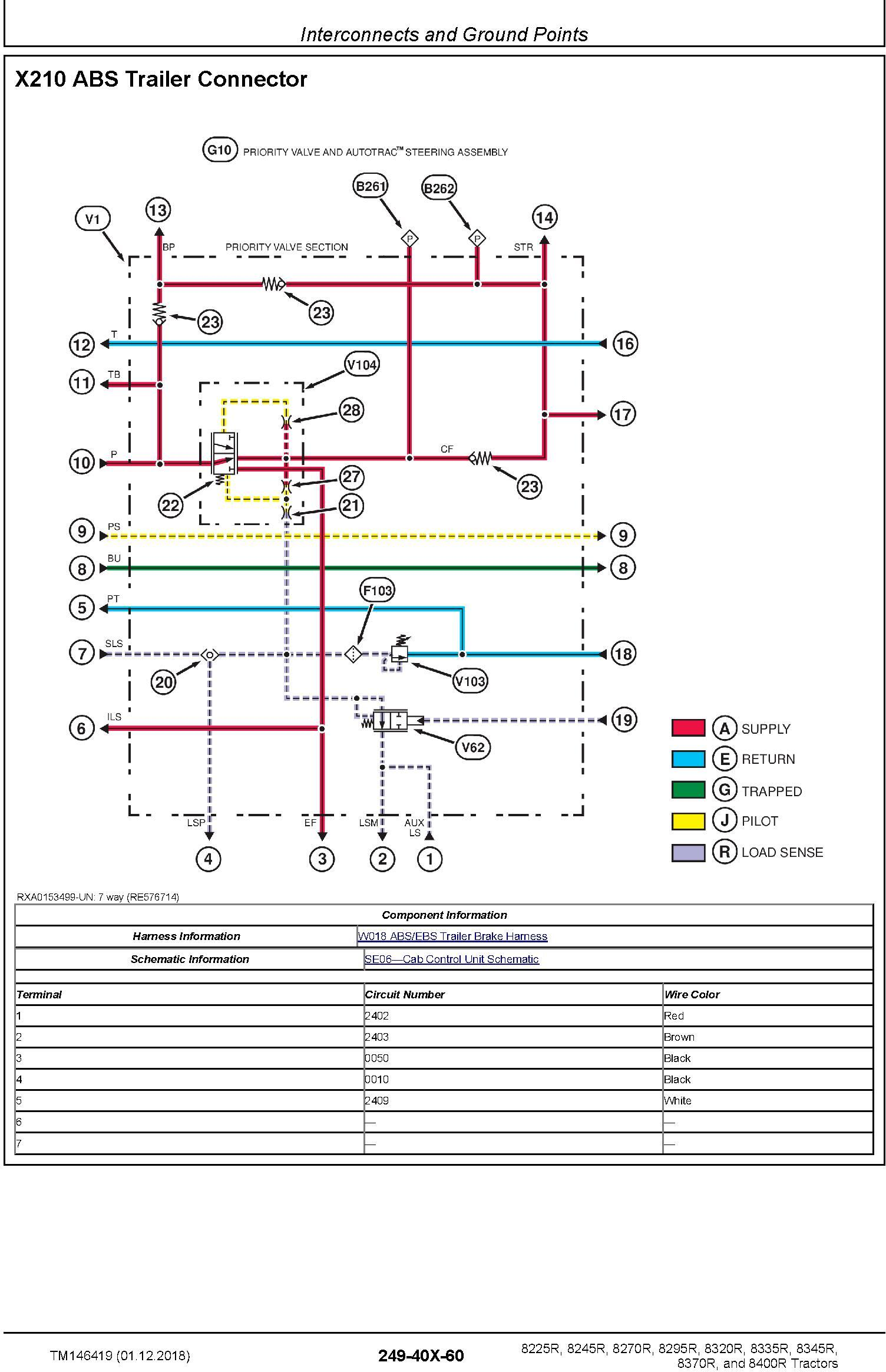 John Deere 8225R 8245R 8270R 8295R 8320R 8335R 8345R 8370R 8400R Tractors Diagnostic Manual TM146419 - 2
