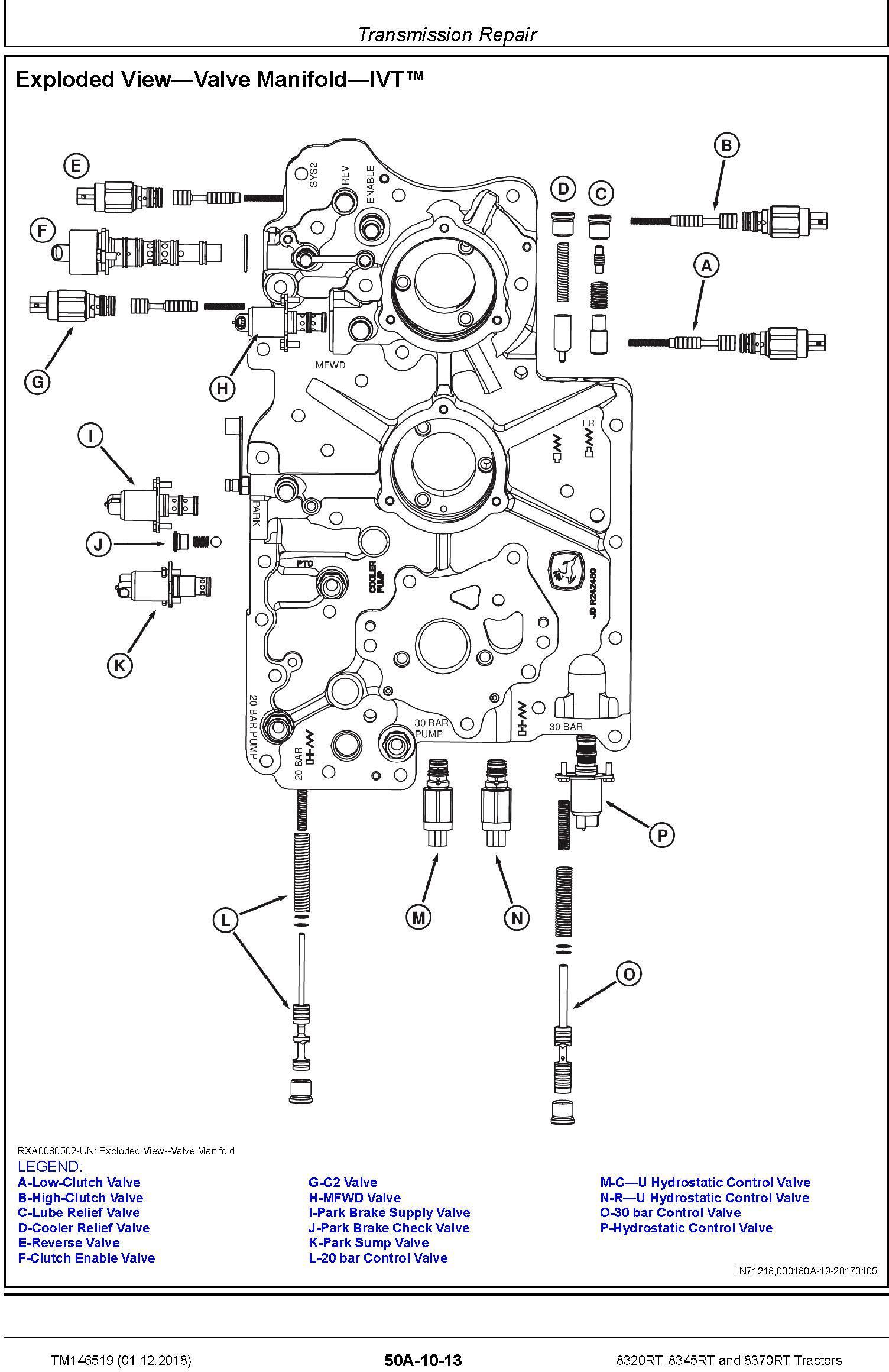 John Deere 8320RT, 8345RT and 8370RT Tractors (SN. 917000-) Repair Technical Manual (TM146519) - 2