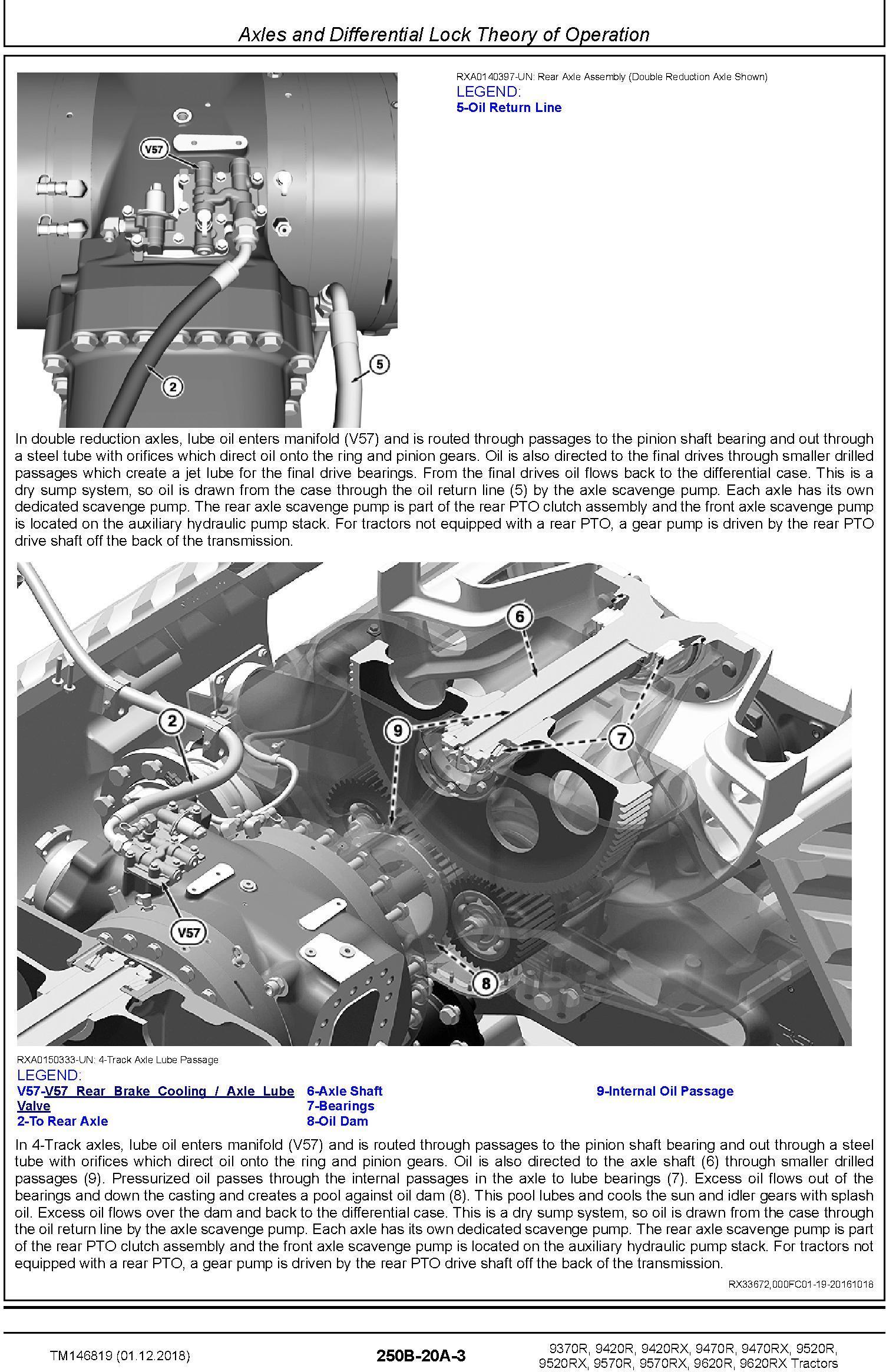 John Deere 9370R 9420R/RX 9470R/RX 9520R/RX 9570R/RX 9620R/RX Tractors Diagnostic Manual (TM146819) - 2