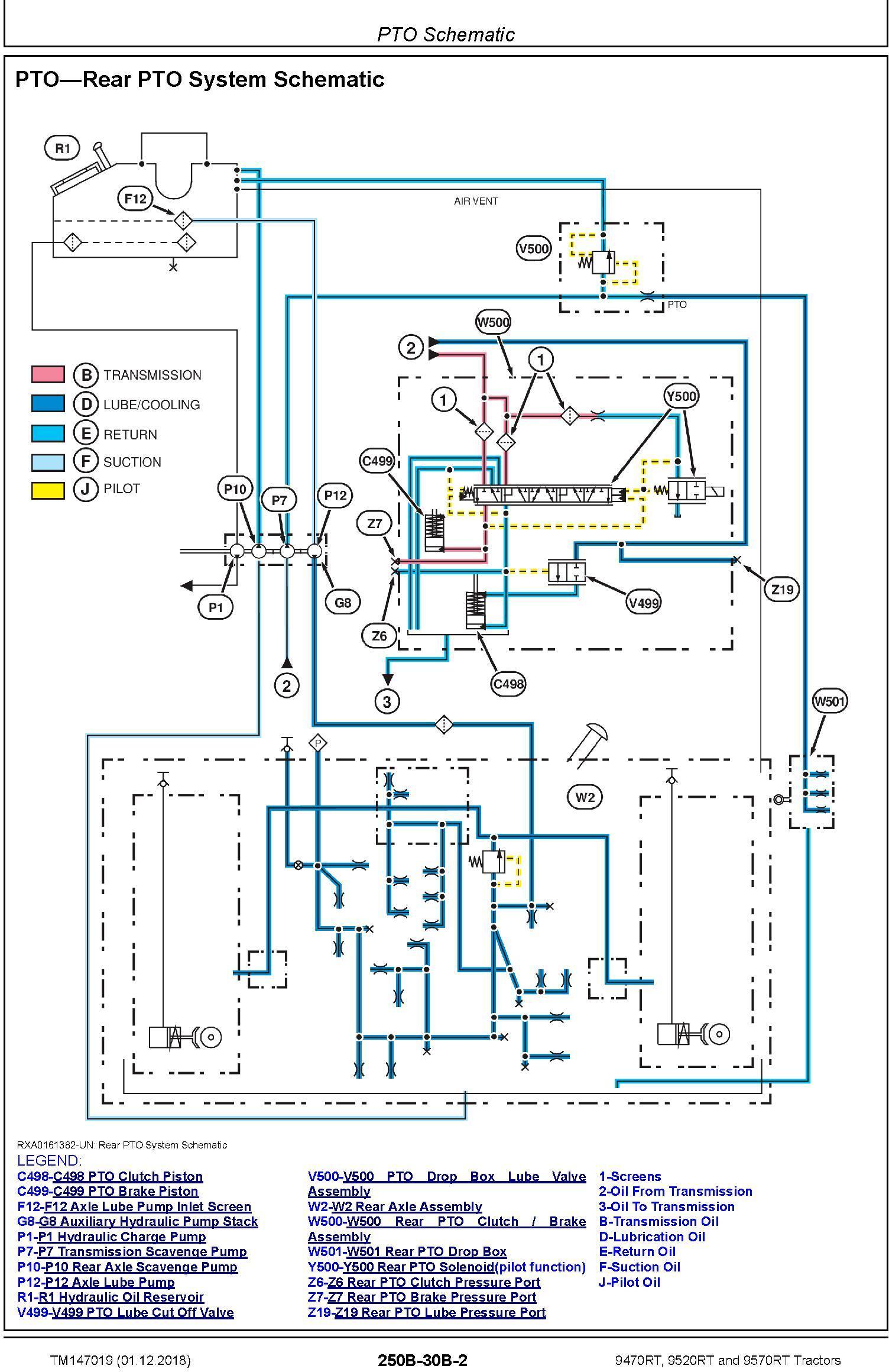 John Deere 9470RT, 9520RT and 9570RT Tractors (SN. 917000-) Diagnostic Technical Manual (TM147019) - 3