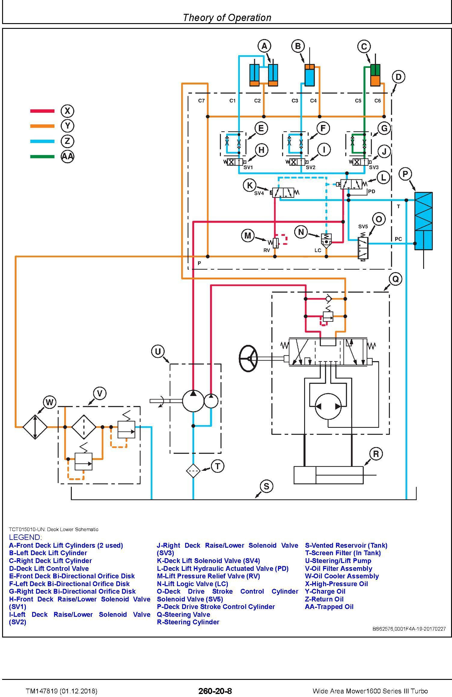 John Deere Wide Area Mower1600 Series III Turbo (SN. 405001-) Technical Manual (TM147819) - 3