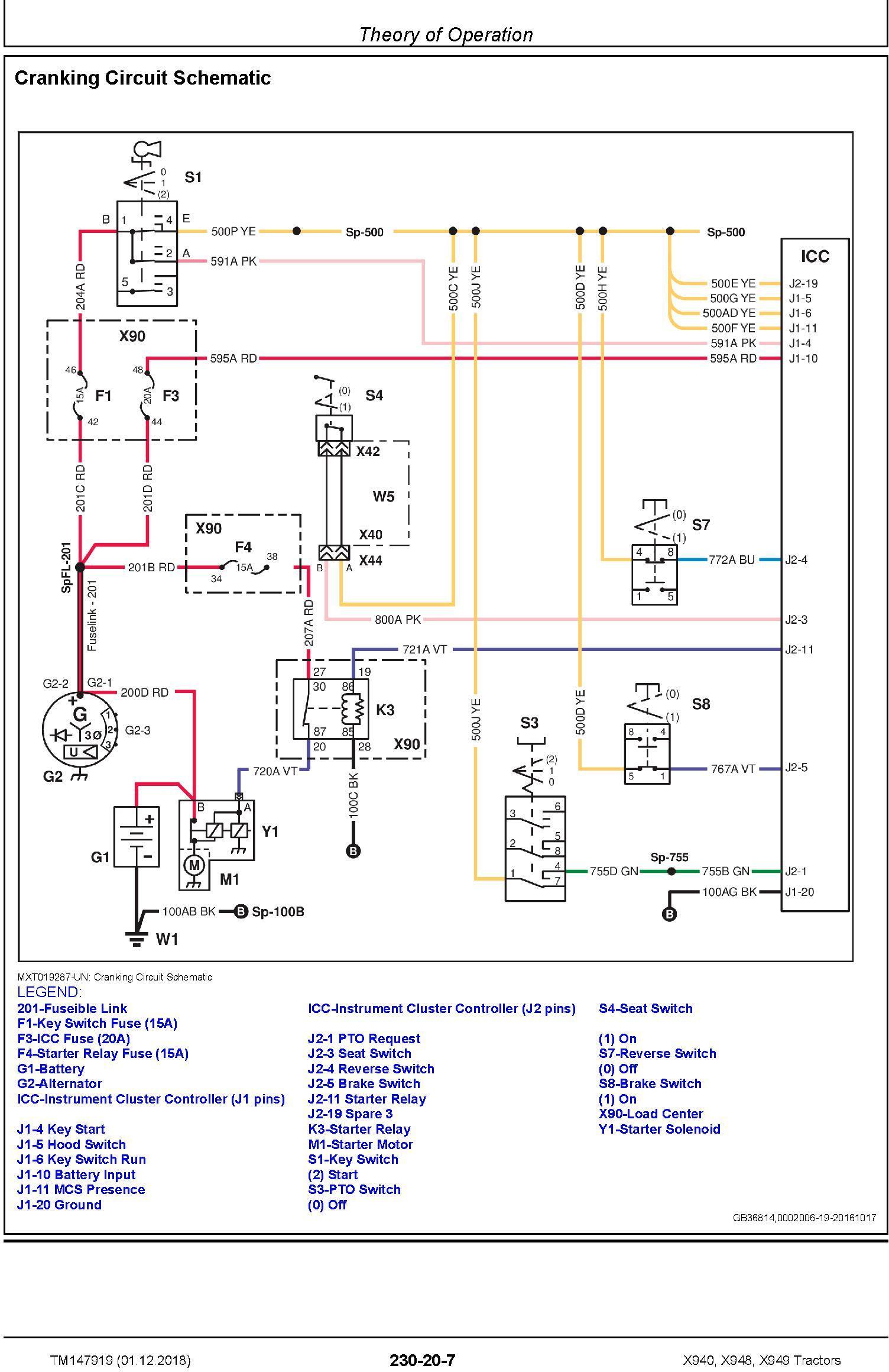 John Deere X940, X948, X949 Compact Utility Tractors (SN. 060001-) Technical Manual (TM147919) - 2