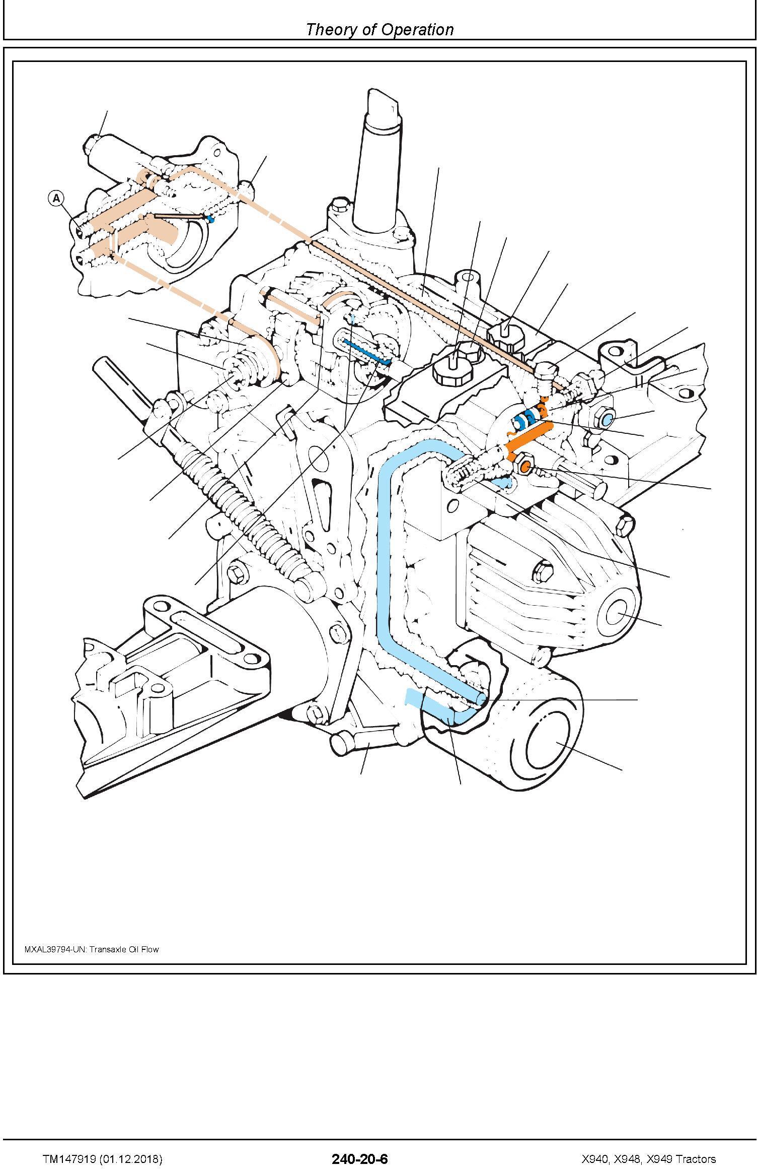 John Deere X940, X948, X949 Compact Utility Tractors (SN. 060001-) Technical Manual (TM147919) - 3