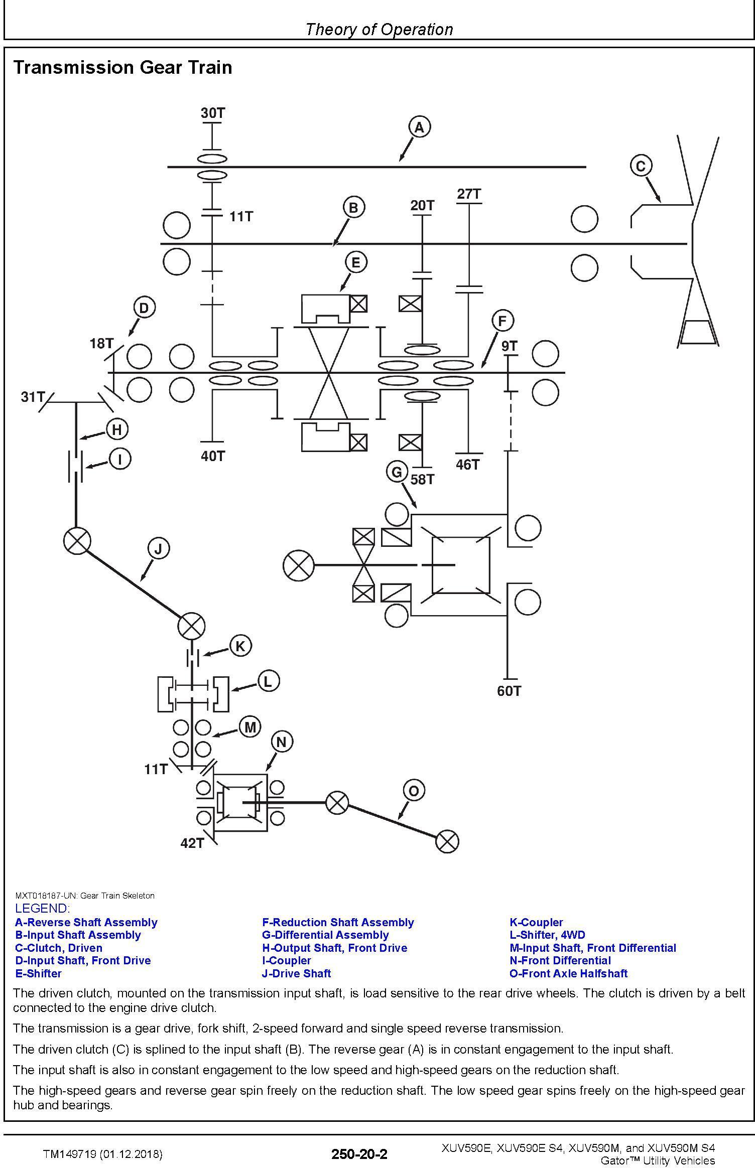 John Deere XUV590E(S4), XUV590E(S4) Gator Utility Vehicles (SN. 010001-) Technical Manual (TM149719) - 2