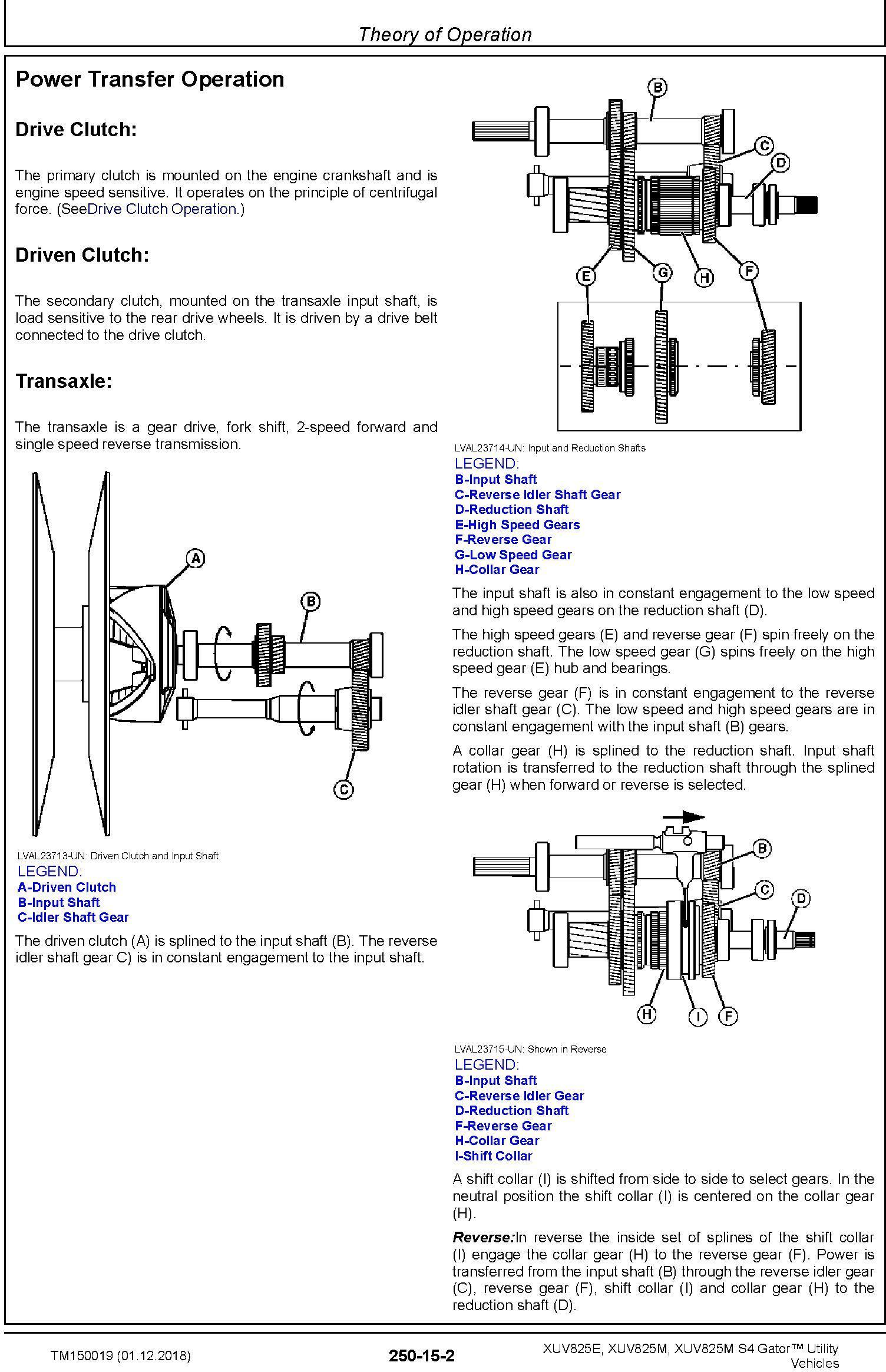 John Deere XUV825E XUV825M, XUV825M S4 Gator Utility Vehicles (SN.010001-) Technical Manual TM150019 - 3