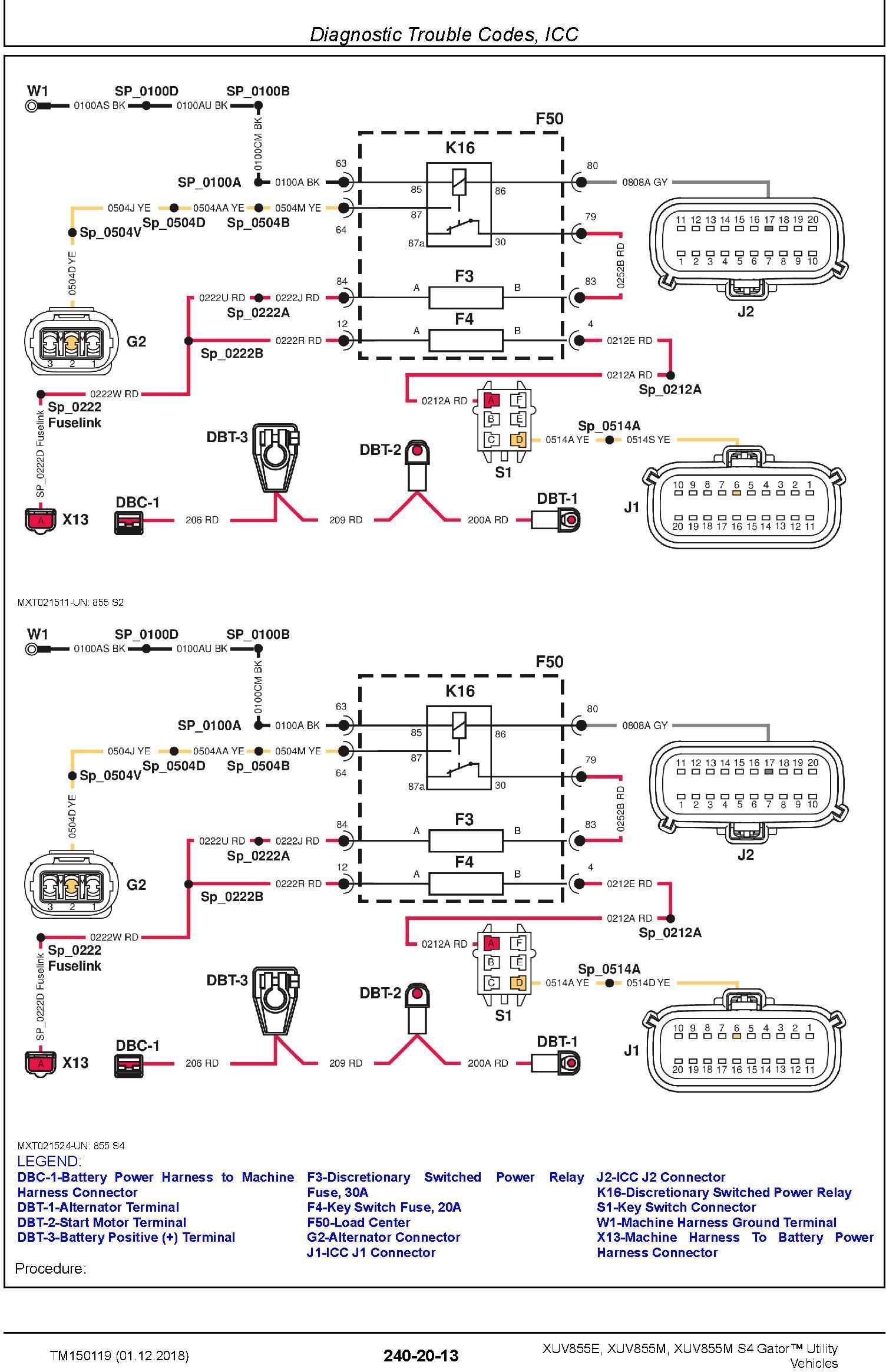John Deere XUV855E XUV855M, XUV855M S4 Gator Utility Vehicles (SN.010001-) Technical Manual TM150119 - 3