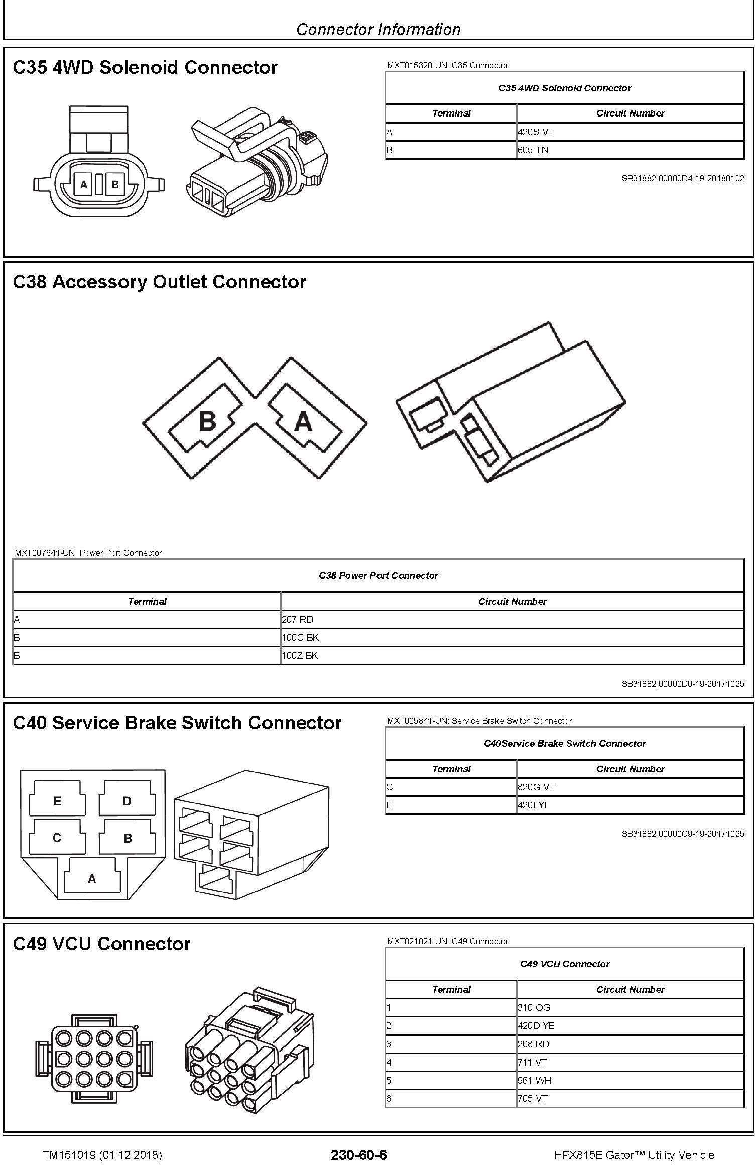 John Deere HPX815E Gator Utility Vehicle (SN. 010001-) Technical Service Manual (TM151019) - 2