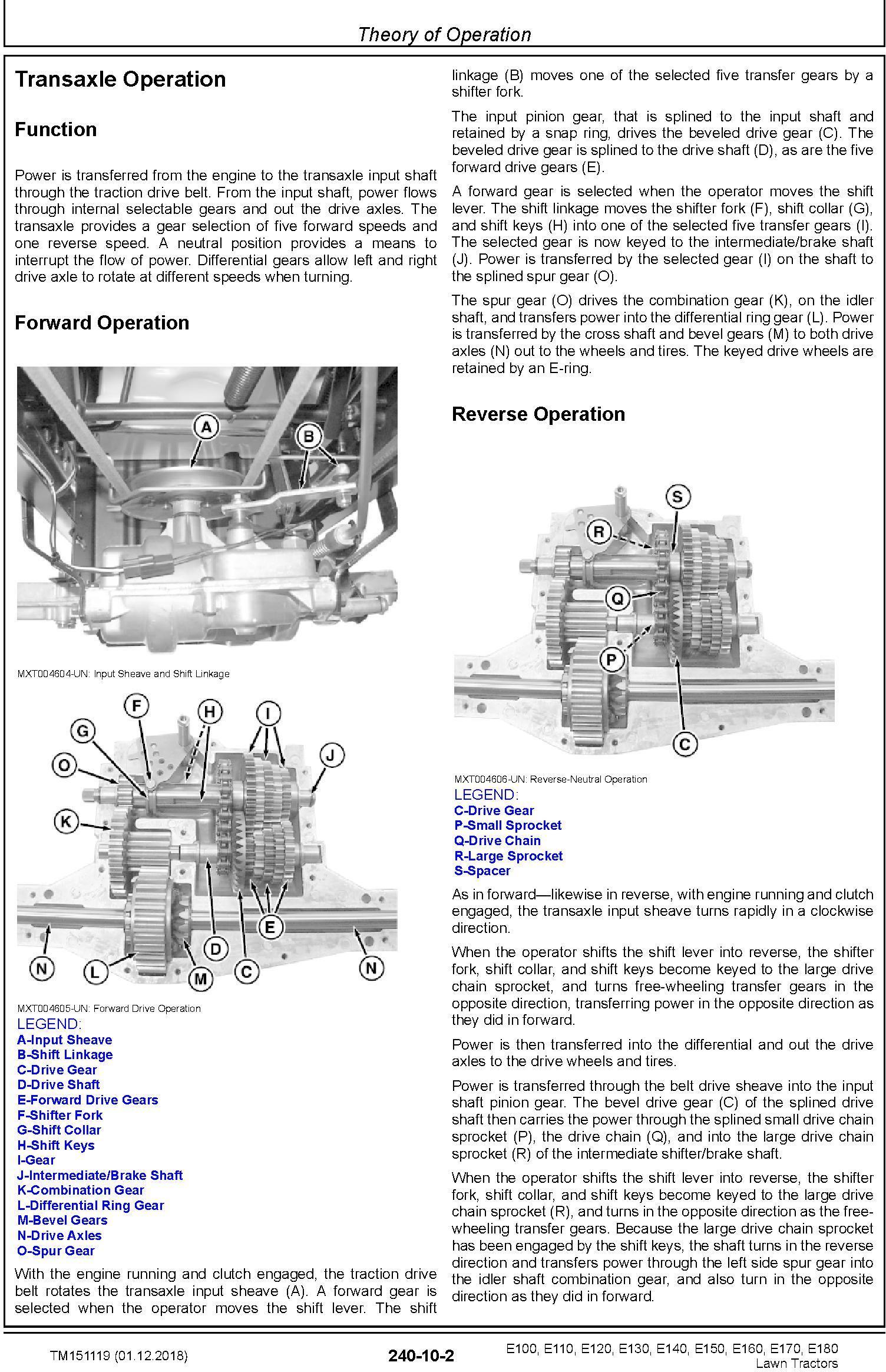 John Deere E100 E110 E120 E130 E140 E150 E160 E170 E180 Lawn Tractors Technical Manual (TM151119) - 2