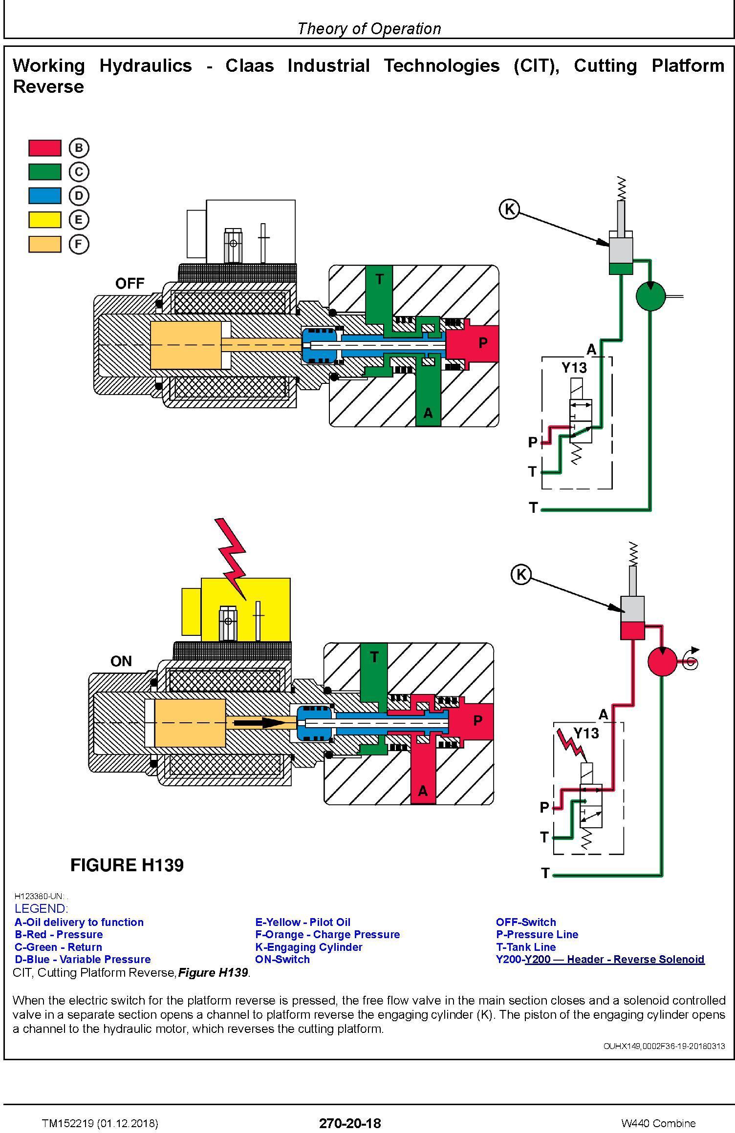 John Deere W440 Combine (SN.700949-) Diagnostic Technical Manual (TM152219) - 1