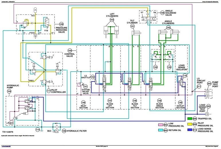 TM1730 - John Deere 850J Crawler Dozer (SN. from 130886) Diagnostic, Operation & Test Service Manual - 2