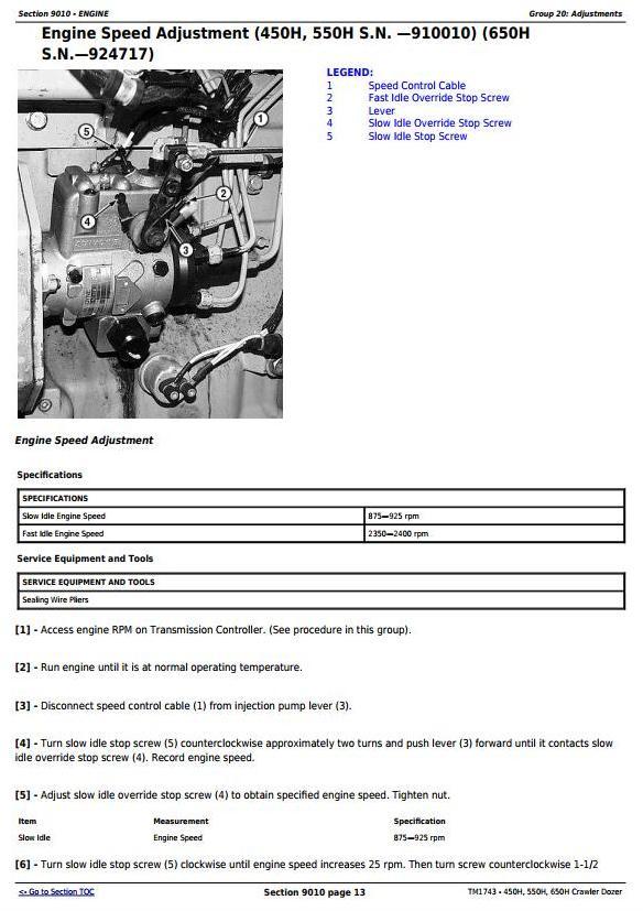 TM1743 - John Deere 450H, 550H, 650H Crawler Dozer Diagnostic, Operation and Test Service Manual - 1
