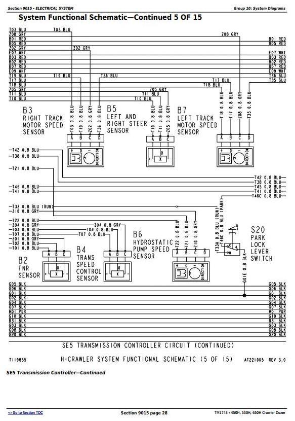 TM1743 - John Deere 450H, 550H, 650H Crawler Dozer Diagnostic, Operation and Test Service Manual - 2