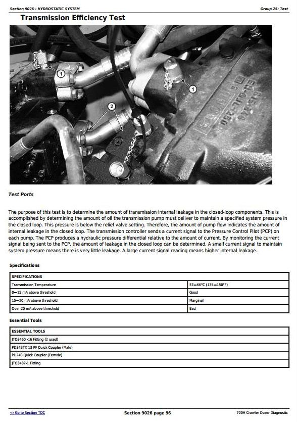 TM1858 - John Deere 700H Crawler Dozer Diagnostic, Operation and Test Service Manual - 3