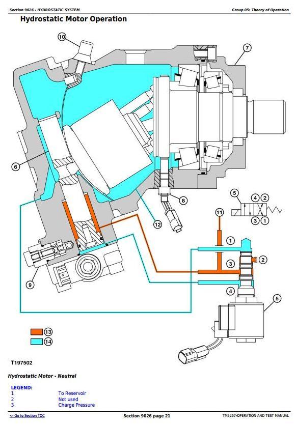 TM2257 - John Deere 450J, 550J, 650J Crawler Dozer (S.N.before 141666) Diagnostic&Test Service Manual - 2