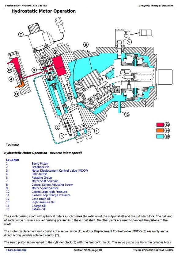 TM2260 - John Deere 750J (S.N.-141343) , 850J (S.N. -130885) Crawler Dozer Diagnostic Service Manual - 1