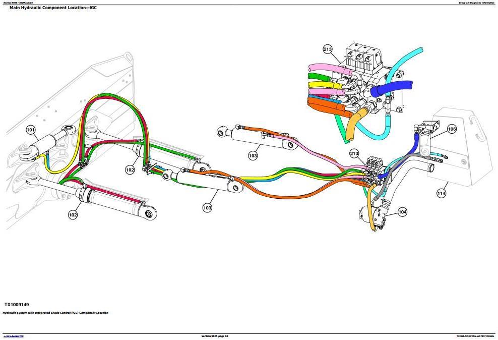 TM2260 - John Deere 750J (S.N.-141343) , 850J (S.N. -130885) Crawler Dozer Diagnostic Service Manual - 2